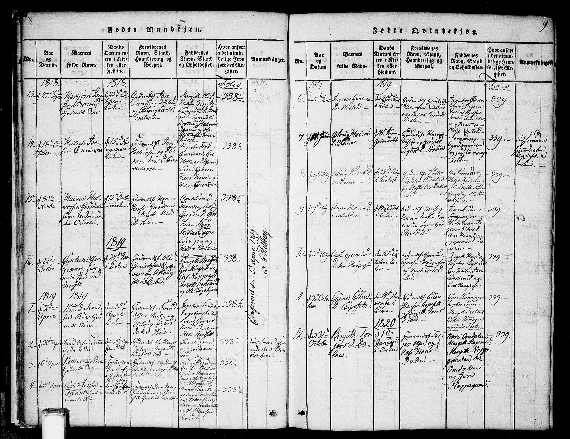 SAKO, Gransherad kirkebøker, G/Gb/L0001: Klokkerbok nr. II 1, 1815-1860, s. 9