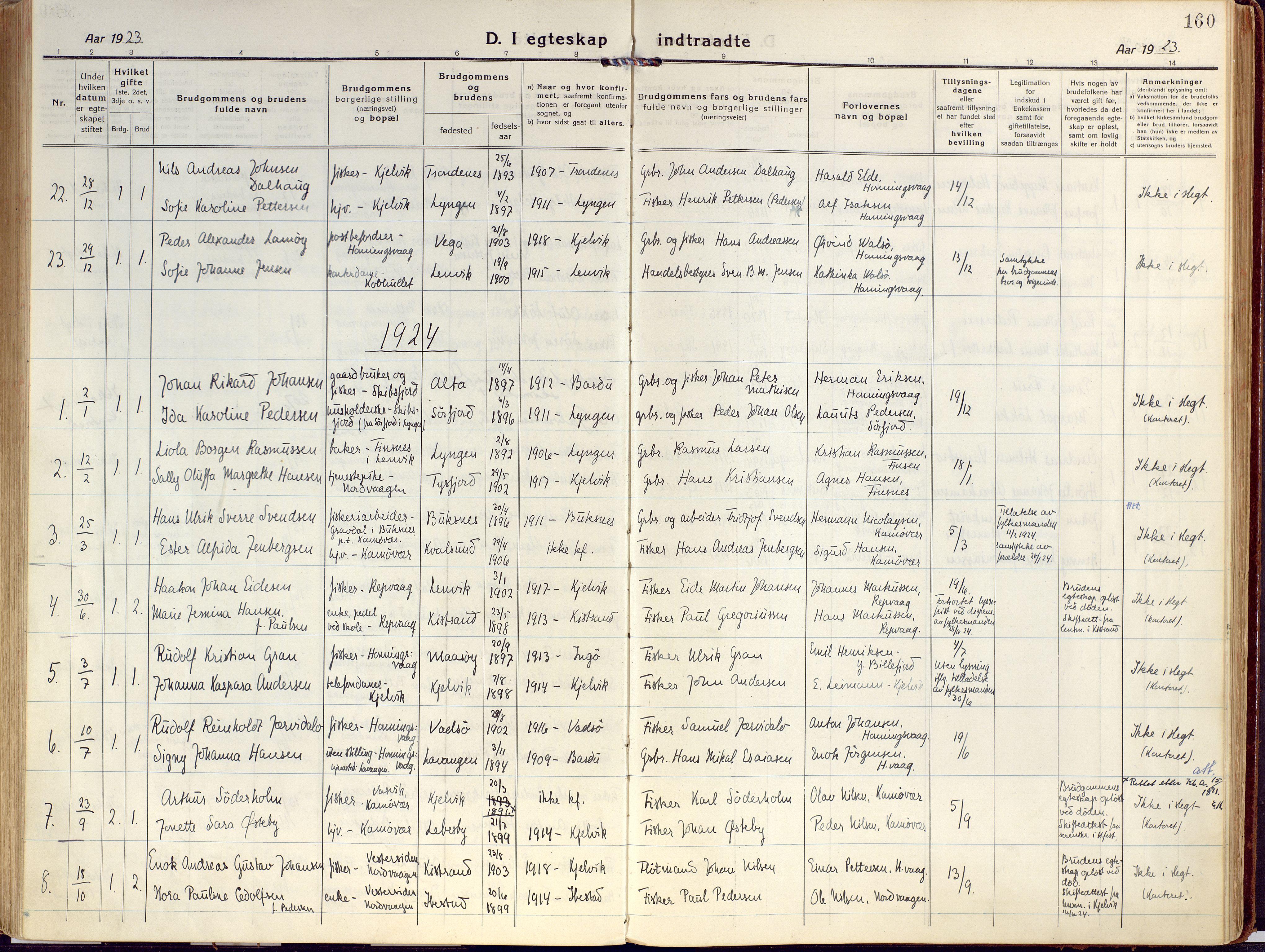 SATØ, Kjelvik/Nordkapp sokneprestkontor, H/Ha/L0002kirke: Ministerialbok nr. 2, 1920-1929, s. 160