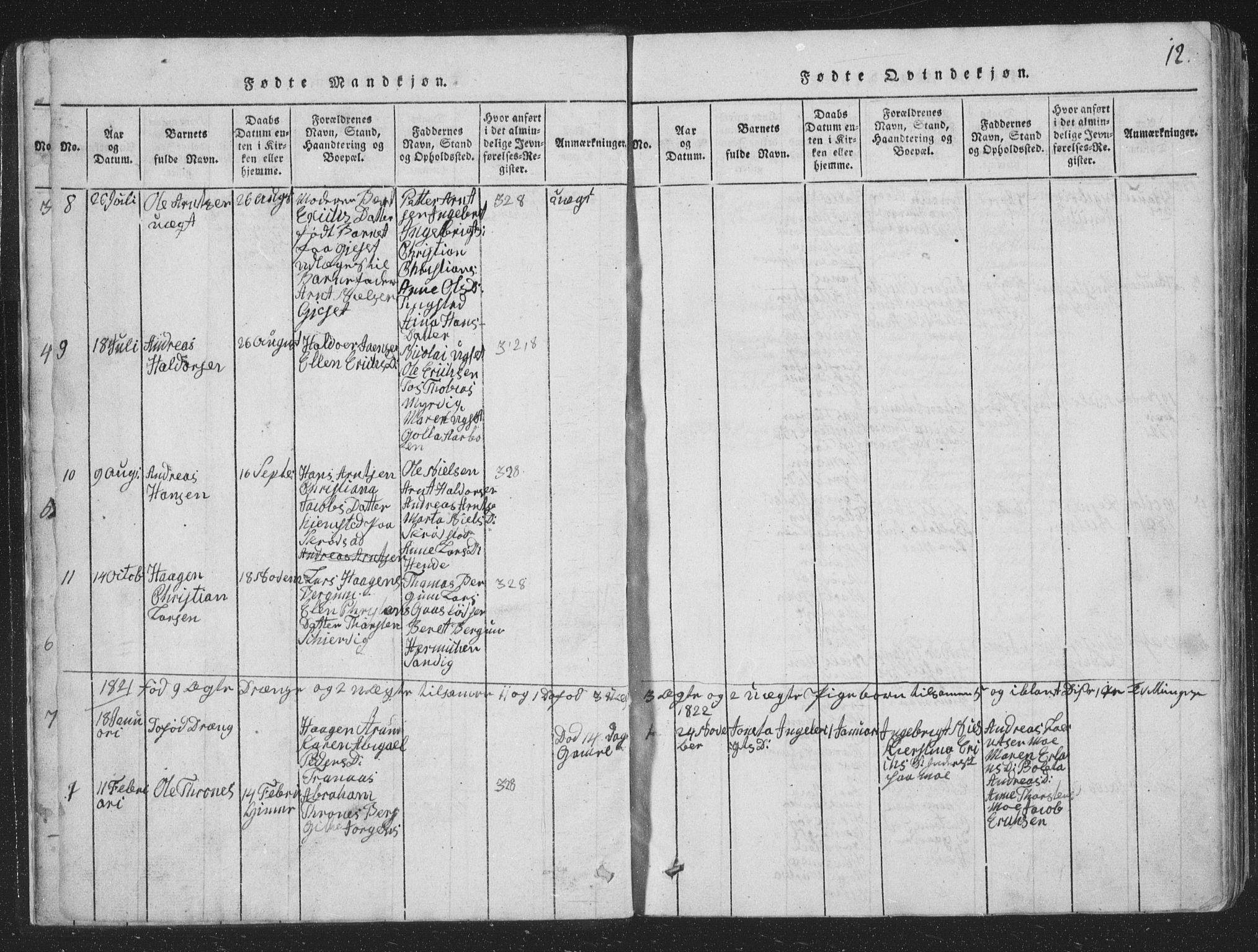 SAT, Ministerialprotokoller, klokkerbøker og fødselsregistre - Nord-Trøndelag, 773/L0613: Ministerialbok nr. 773A04, 1815-1845, s. 12
