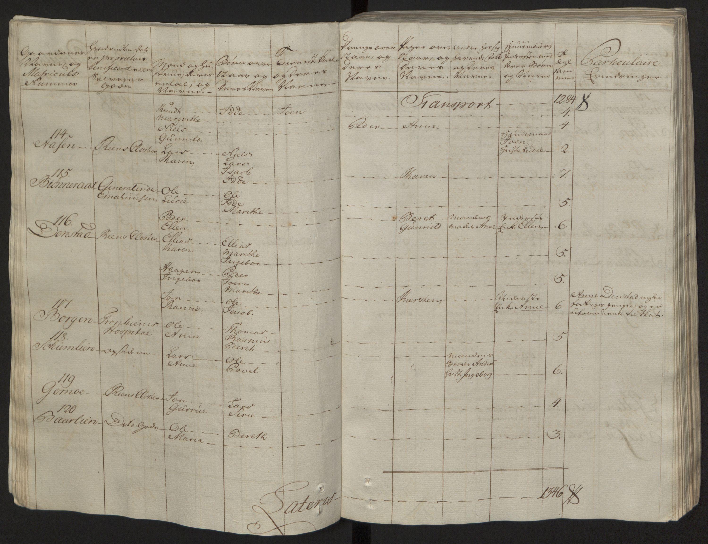 RA, Rentekammeret inntil 1814, Reviderte regnskaper, Fogderegnskap, R57/L3930: Ekstraskatten Fosen, 1762-1763, s. 39