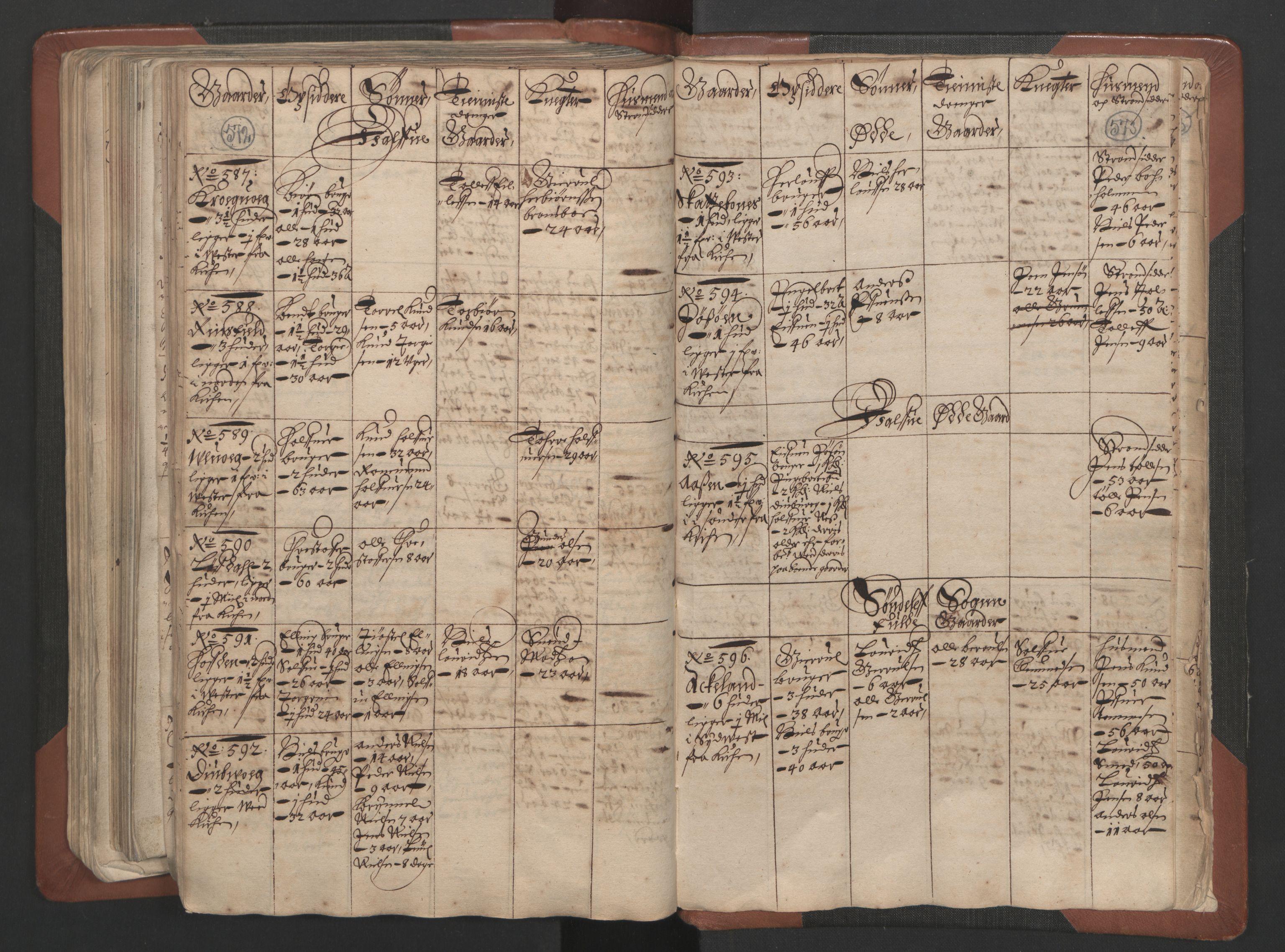 RA, Fogdenes og sorenskrivernes manntall 1664-1666, nr. 7: Nedenes fogderi, 1664-1666, s. 572-573