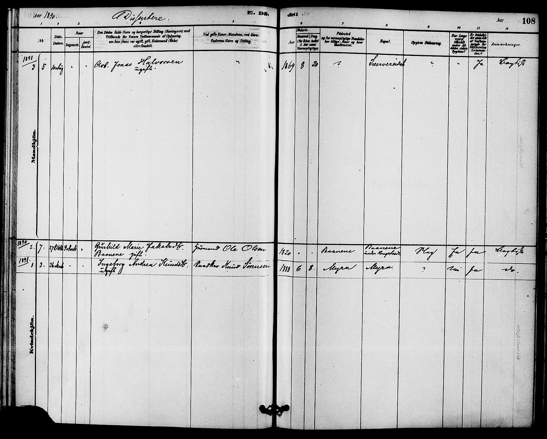 SAKO, Solum kirkebøker, F/Fc/L0001: Ministerialbok nr. III 1, 1877-1891, s. 108