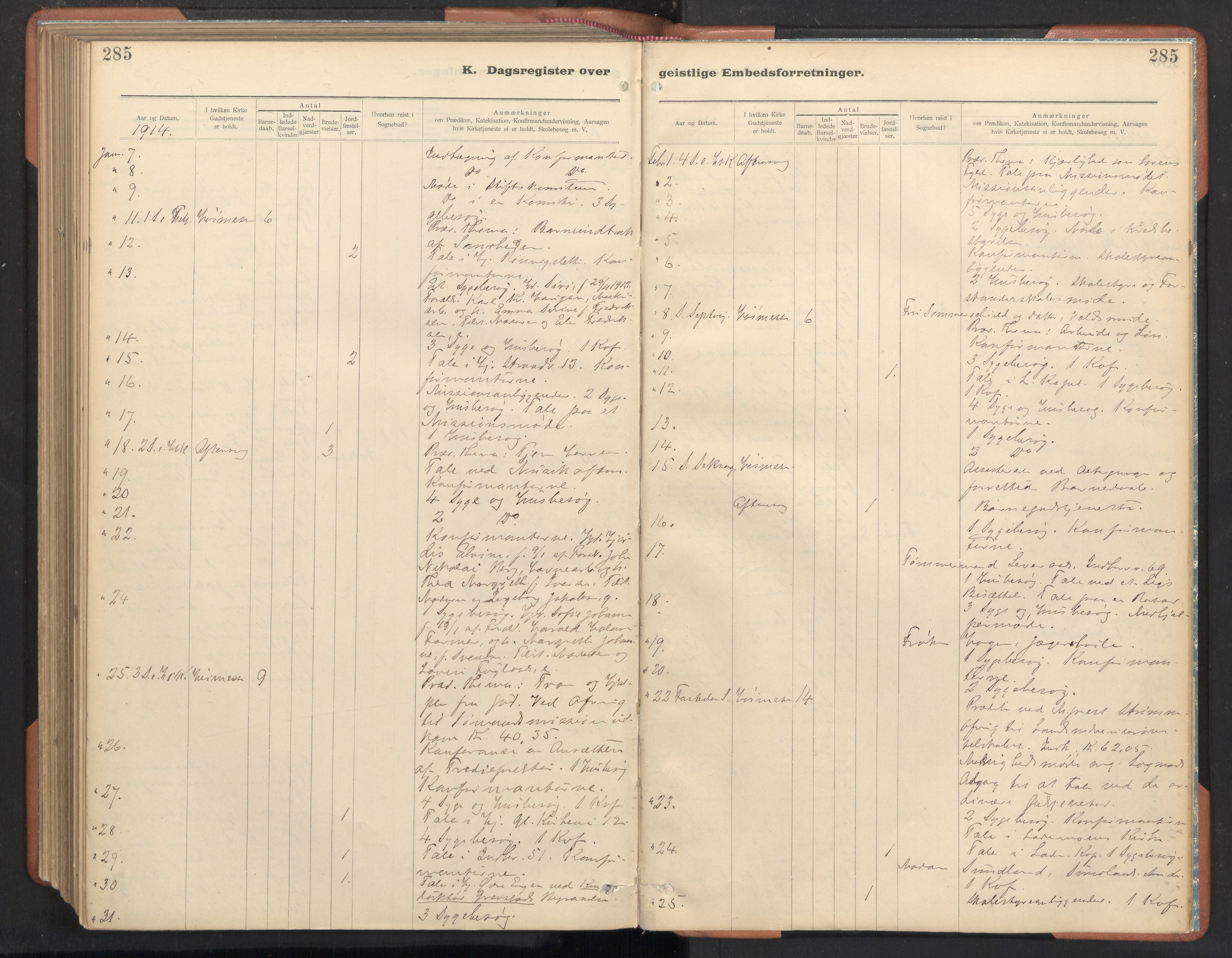 SAT, Ministerialprotokoller, klokkerbøker og fødselsregistre - Sør-Trøndelag, 605/L0244: Ministerialbok nr. 605A06, 1908-1954, s. 285
