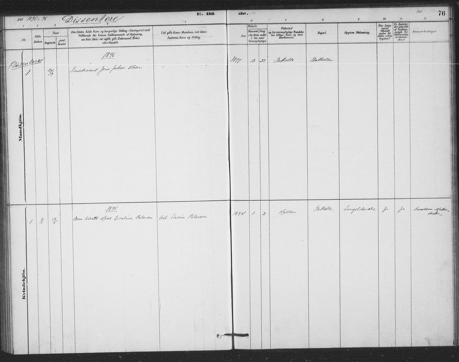 SAKO, Bamble kirkebøker, F/Fb/L0001: Ministerialbok nr. II 1, 1878-1899, s. 76
