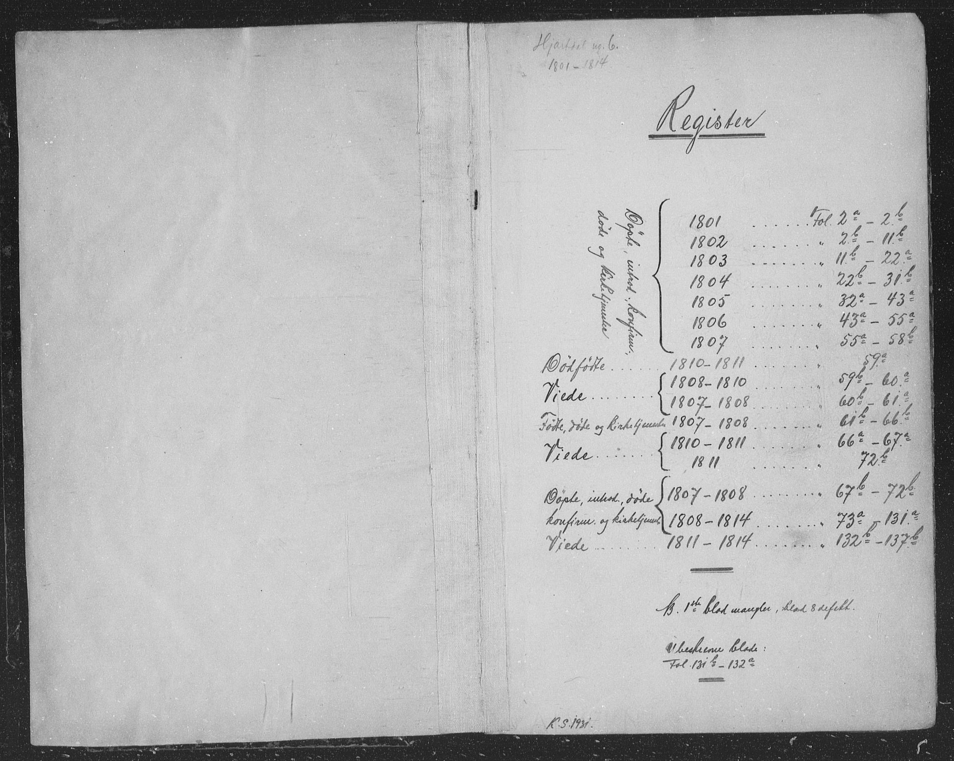 SAKO, Hjartdal kirkebøker, F/Fa/L0006: Ministerialbok nr. I 6, 1801-1814
