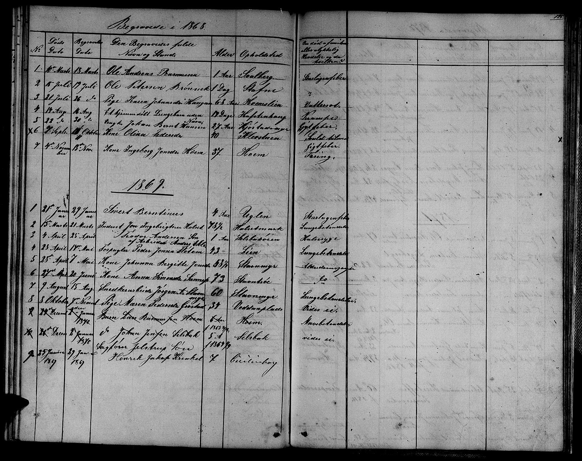SAT, Ministerialprotokoller, klokkerbøker og fødselsregistre - Sør-Trøndelag, 611/L0353: Klokkerbok nr. 611C01, 1854-1881, s. 125