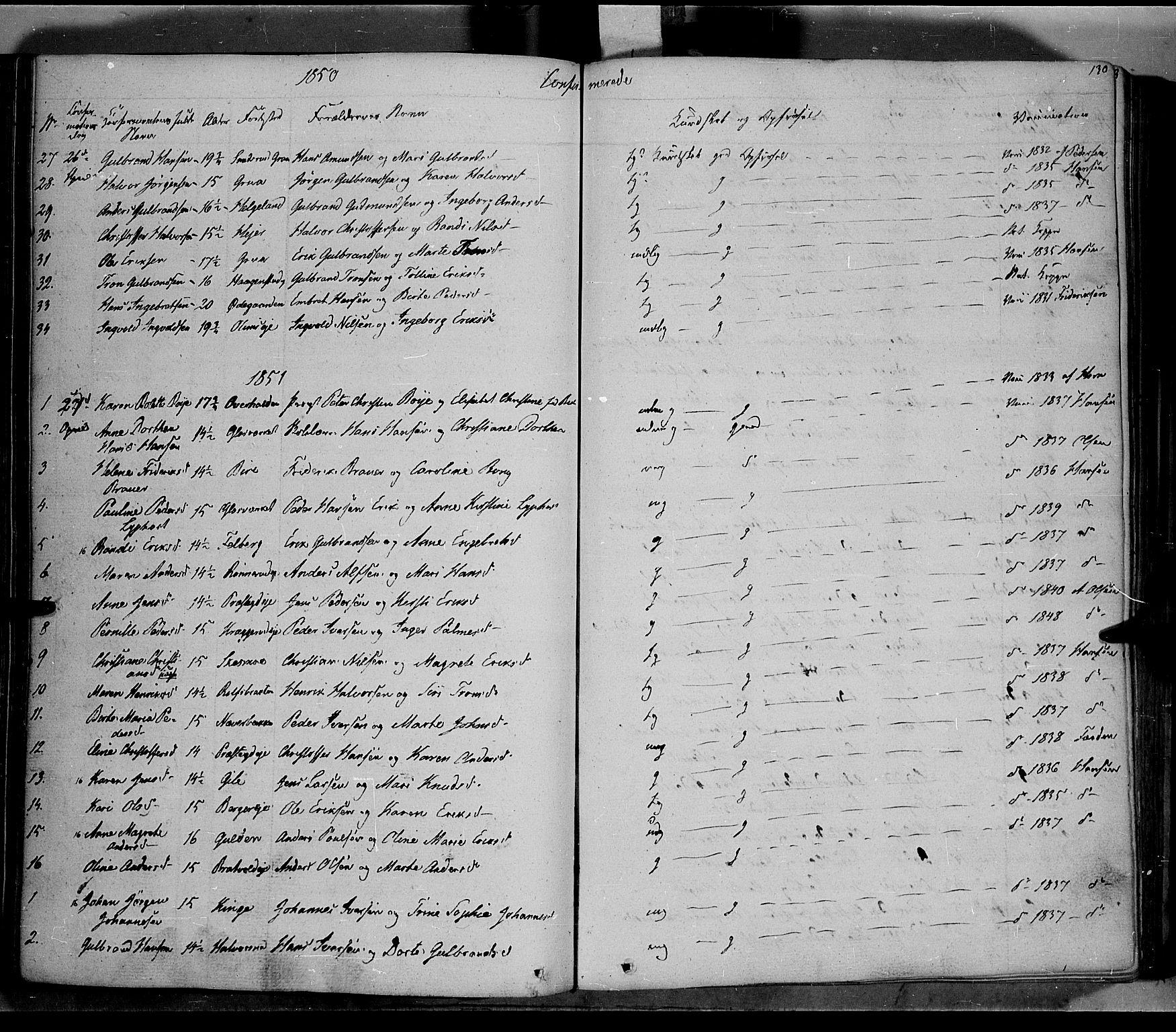 SAH, Jevnaker prestekontor, Ministerialbok nr. 6, 1837-1857, s. 130