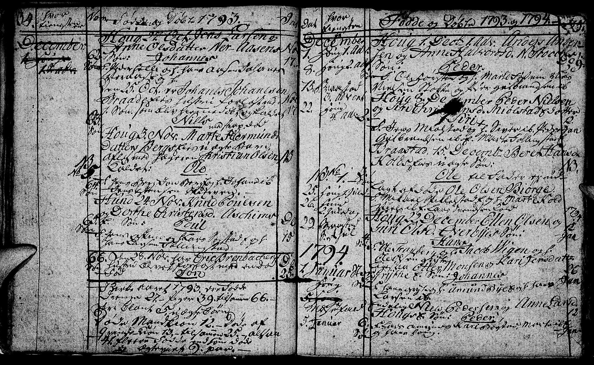 SAH, Vardal prestekontor, H/Ha/Hab/L0002: Klokkerbok nr. 2, 1790-1803, s. 34-35