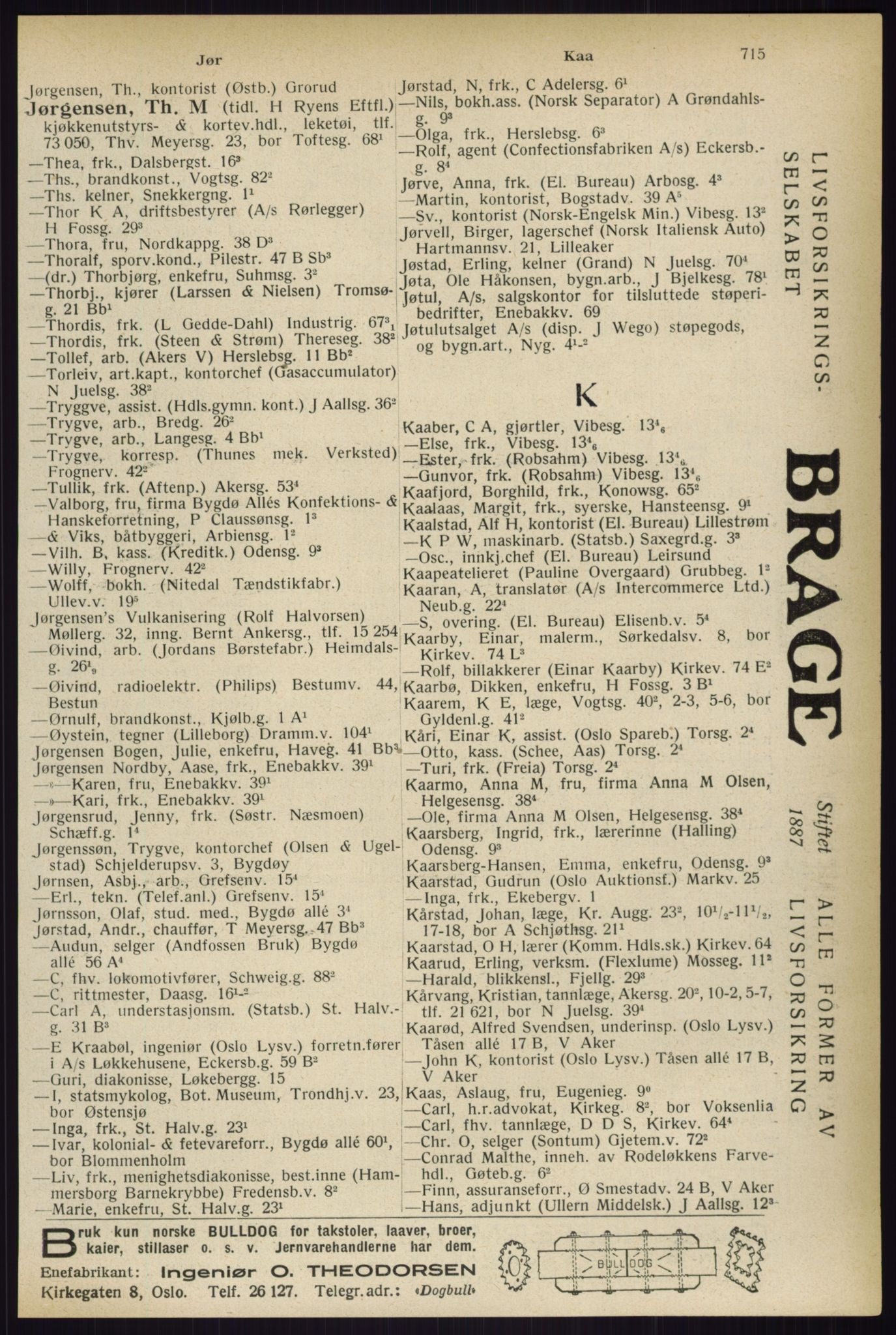 RA, Oslo adressebok (publikasjon)*, 1933, s. 715