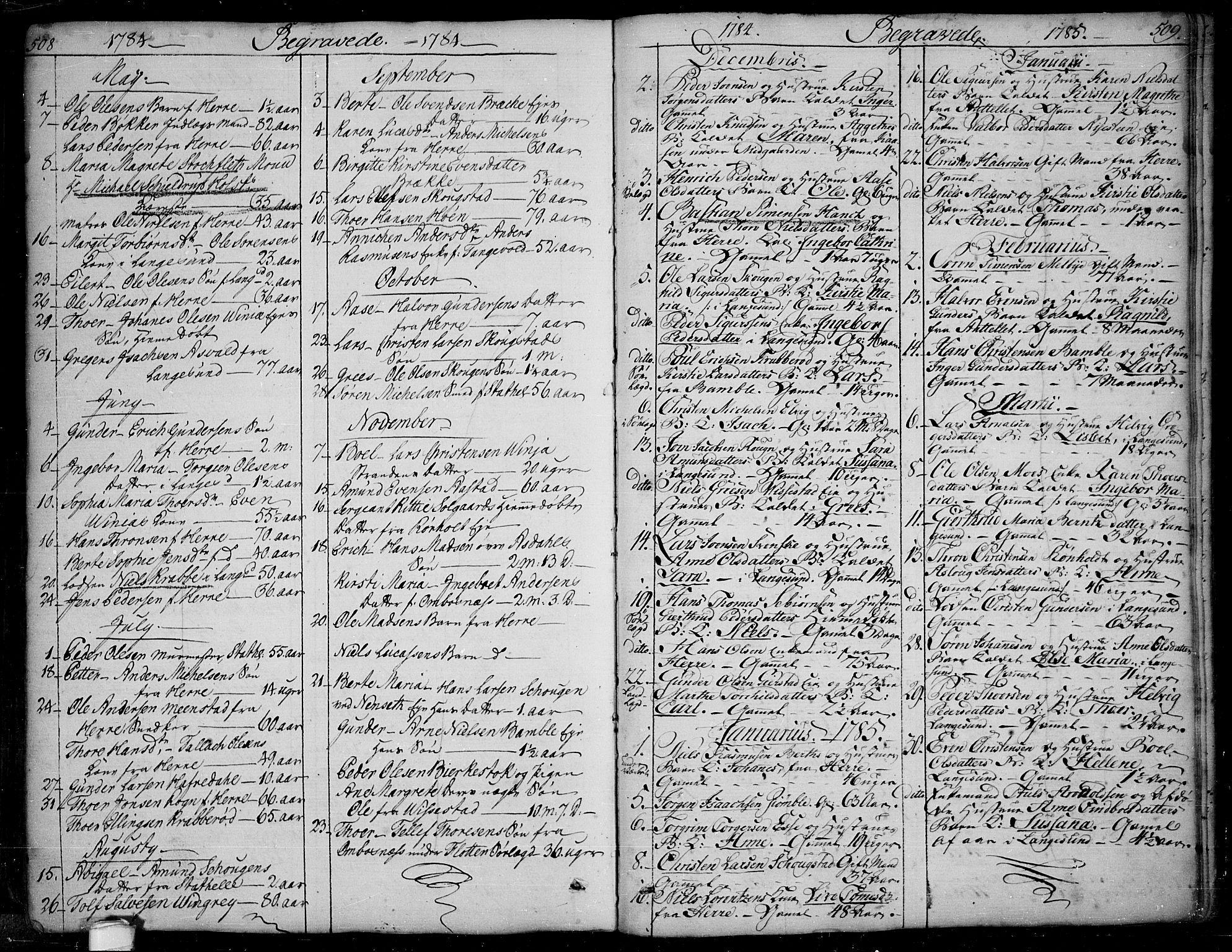 SAKO, Bamble kirkebøker, F/Fa/L0002: Ministerialbok nr. I 2, 1775-1814, s. 508-509