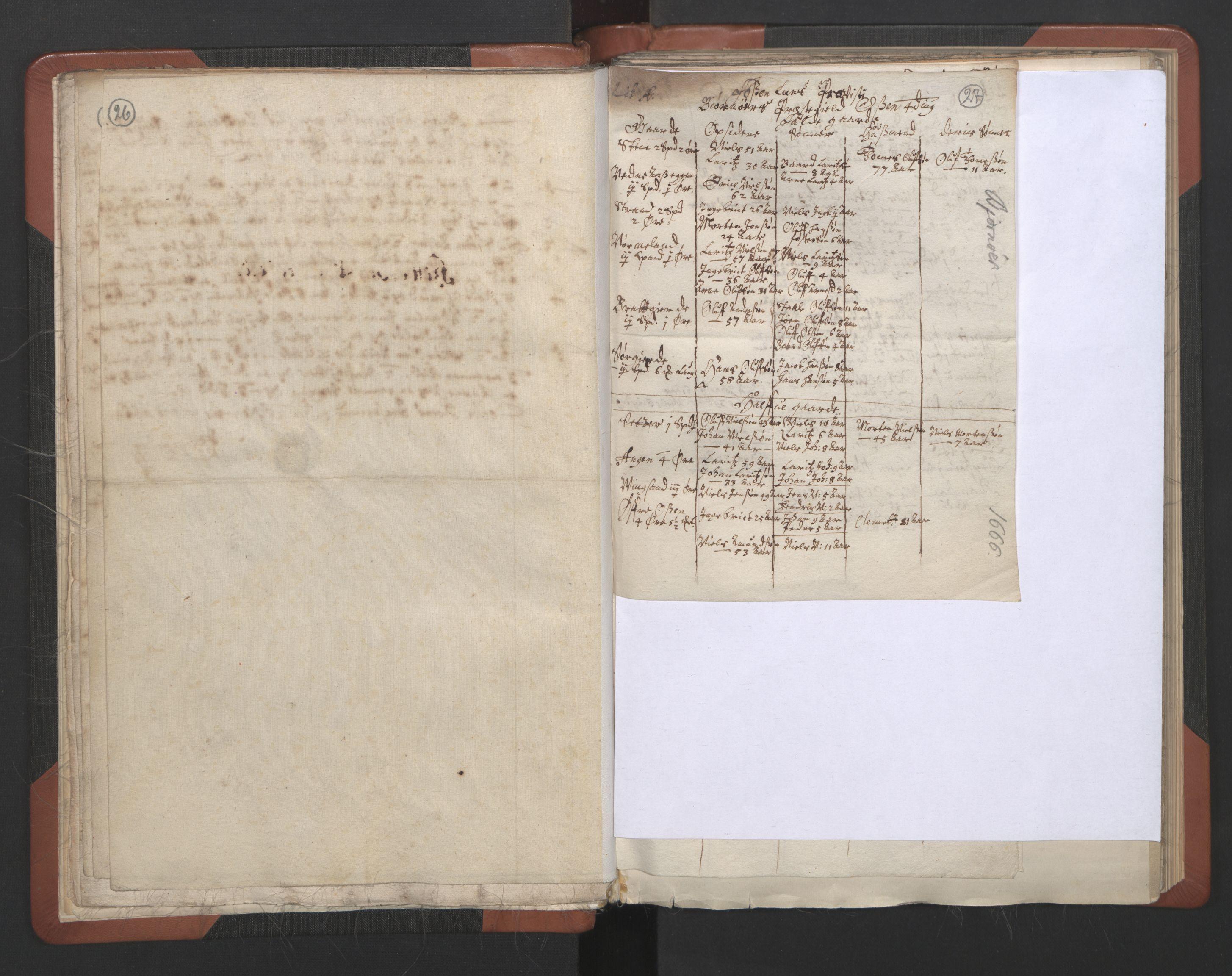 RA, Sogneprestenes manntall 1664-1666, nr. 30: Fosen prosti, 1664-1666, s. 26-27