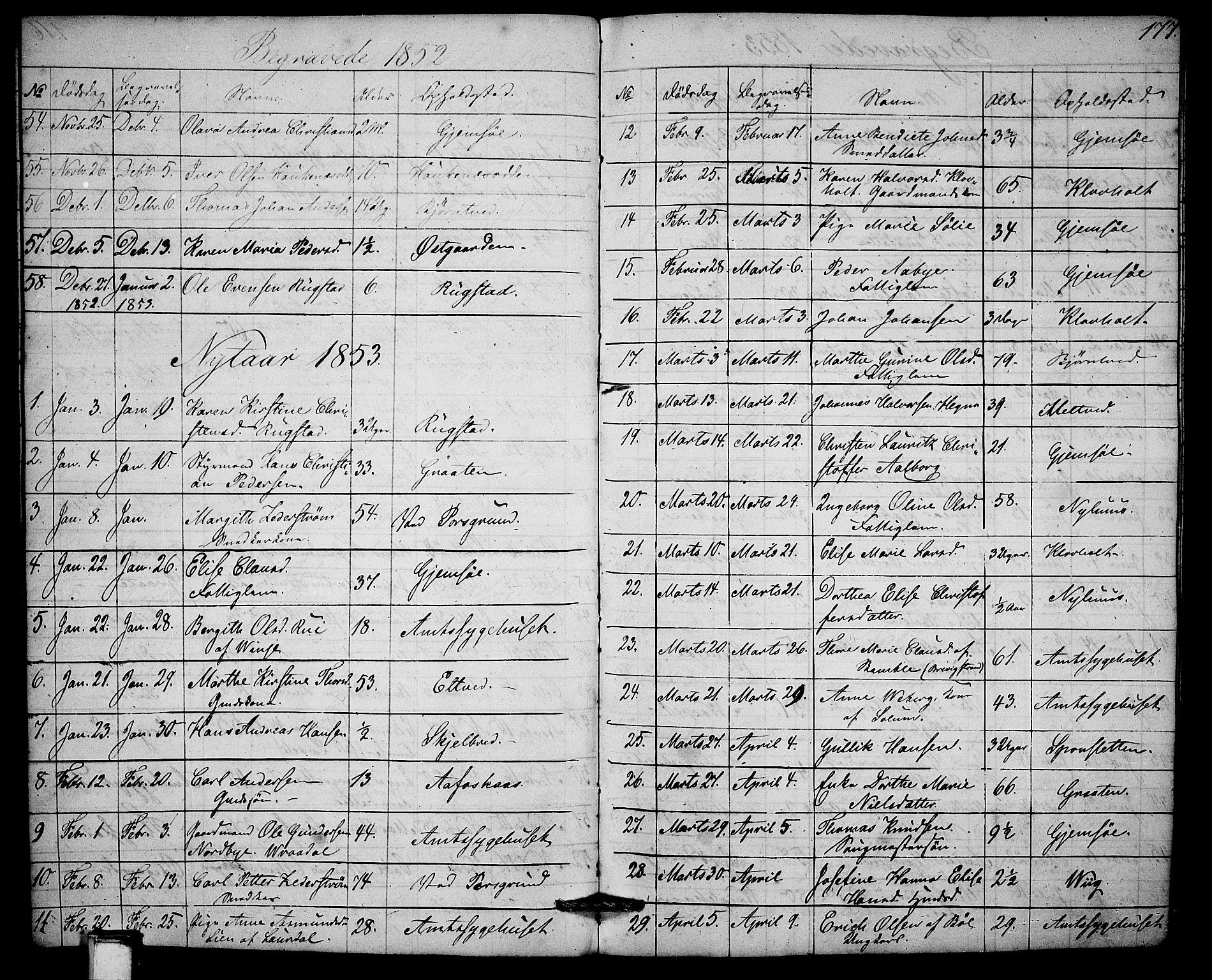 SAKO, Solum kirkebøker, G/Ga/L0003: Klokkerbok nr. I 3, 1848-1859, s. 177