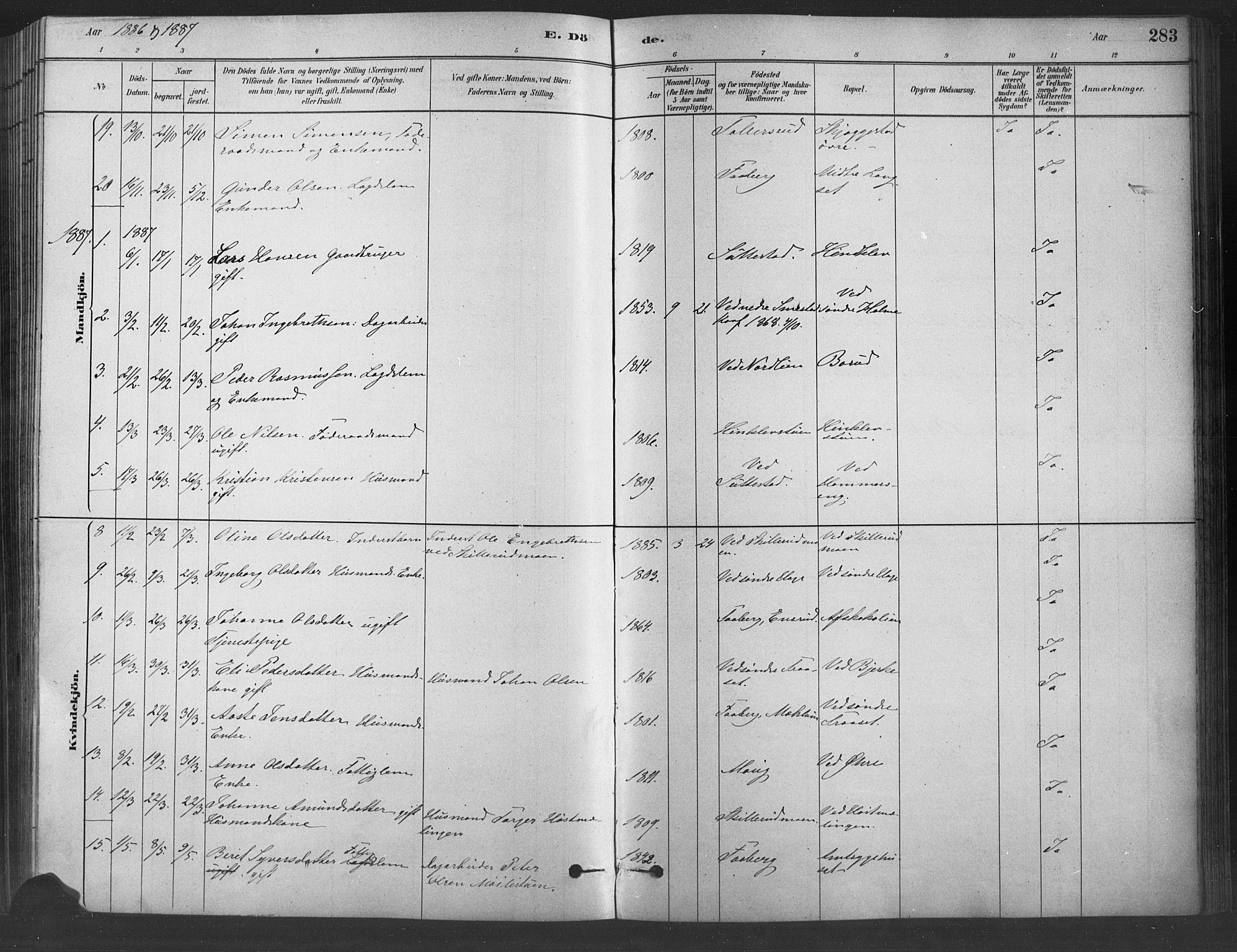 SAH, Fåberg prestekontor, Ministerialbok nr. 9, 1879-1898, s. 283