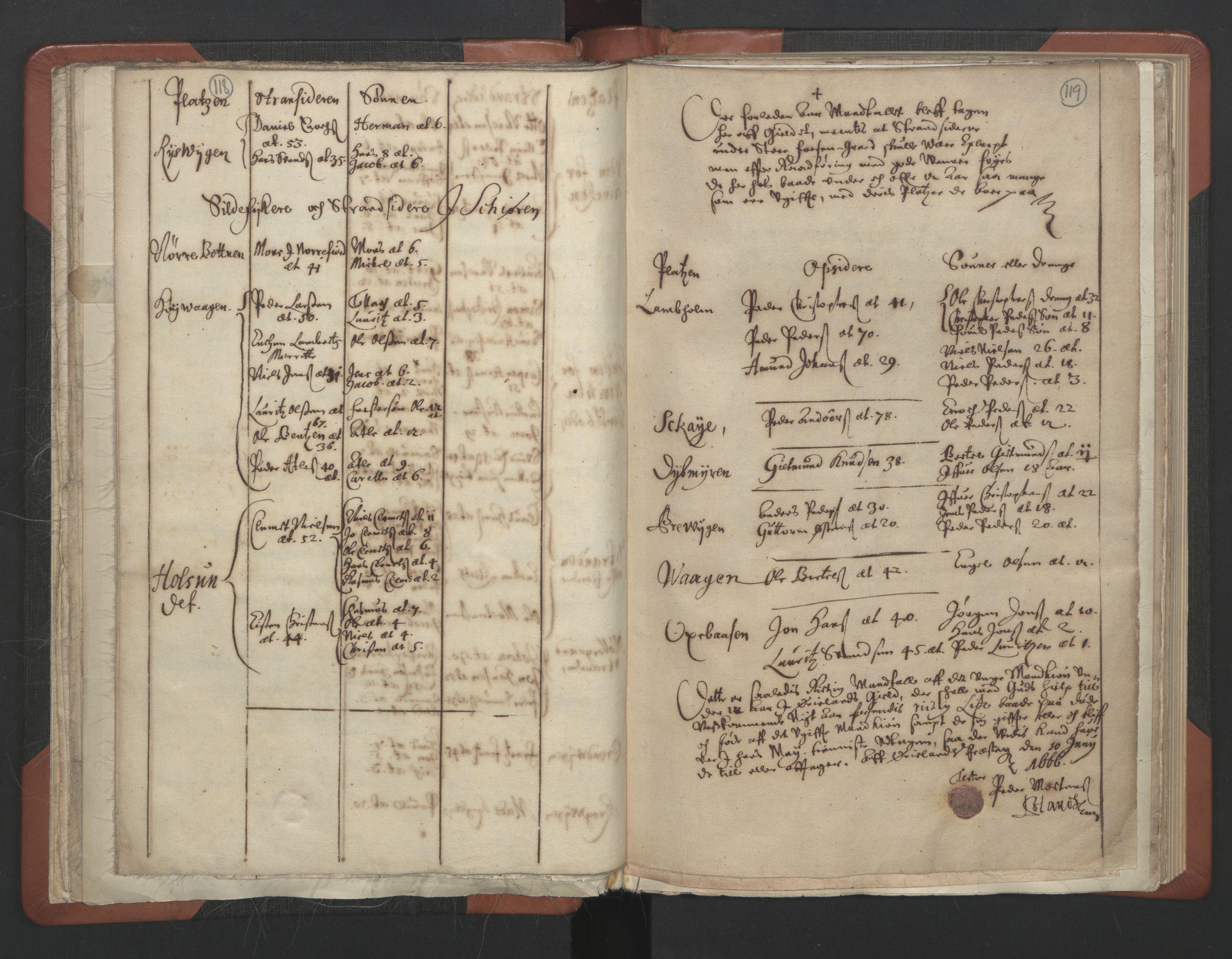 RA, Sogneprestenes manntall 1664-1666, nr. 30: Fosen prosti, 1664-1666, s. 118-119