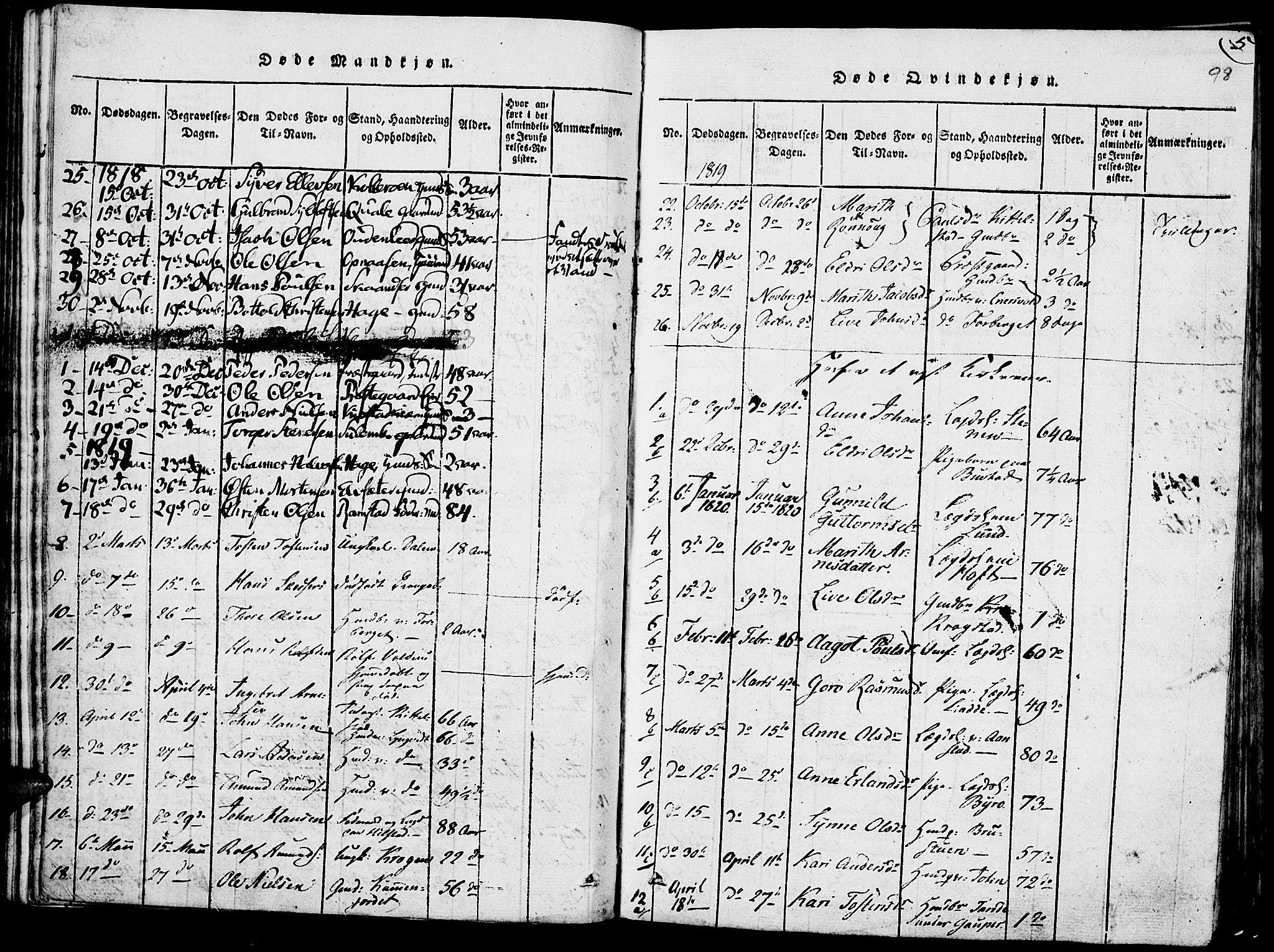 SAH, Lom prestekontor, K/L0004: Ministerialbok nr. 4, 1815-1825, s. 98