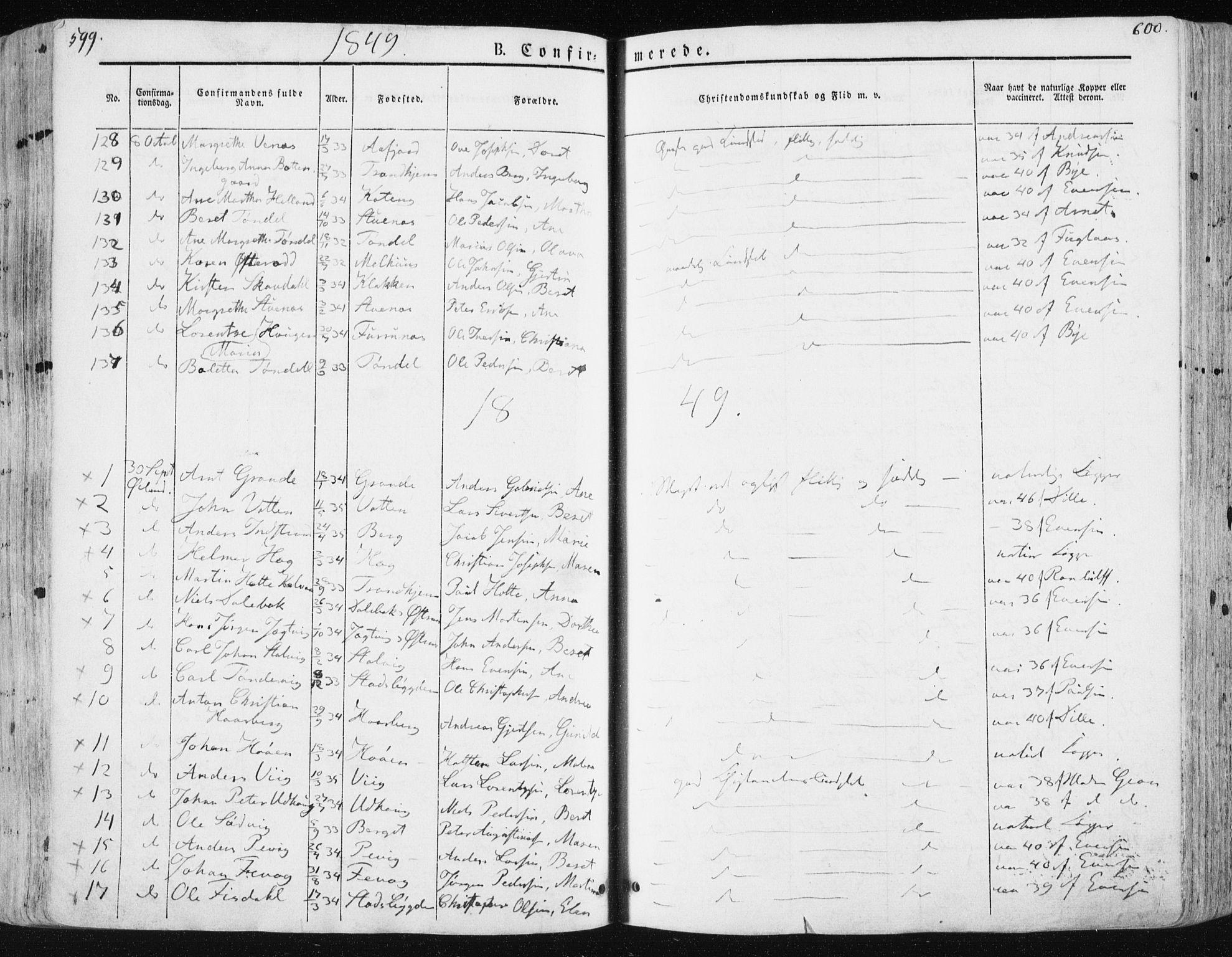 SAT, Ministerialprotokoller, klokkerbøker og fødselsregistre - Sør-Trøndelag, 659/L0736: Ministerialbok nr. 659A06, 1842-1856, s. 599-600
