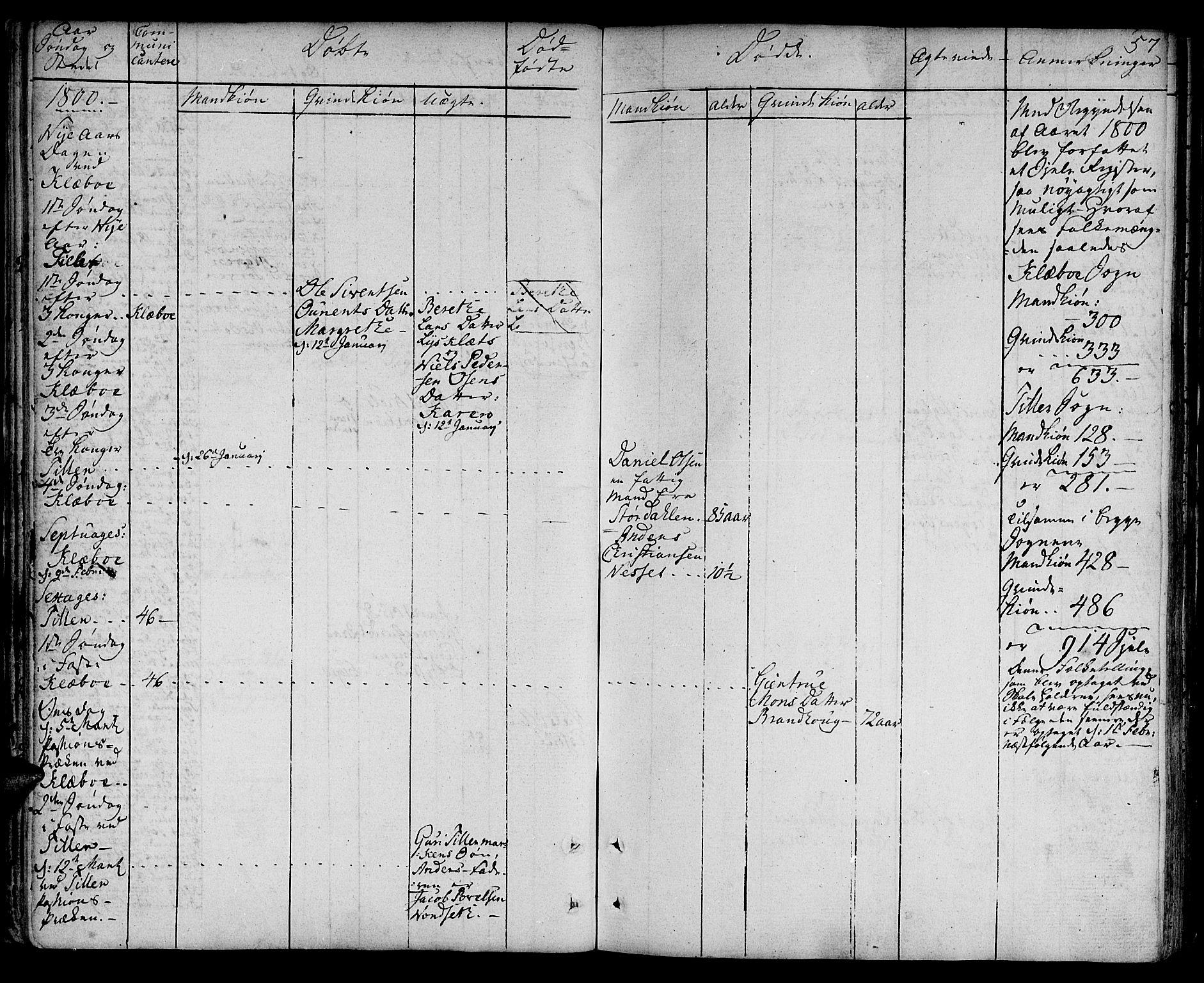 SAT, Ministerialprotokoller, klokkerbøker og fødselsregistre - Sør-Trøndelag, 618/L0438: Ministerialbok nr. 618A03, 1783-1815, s. 57