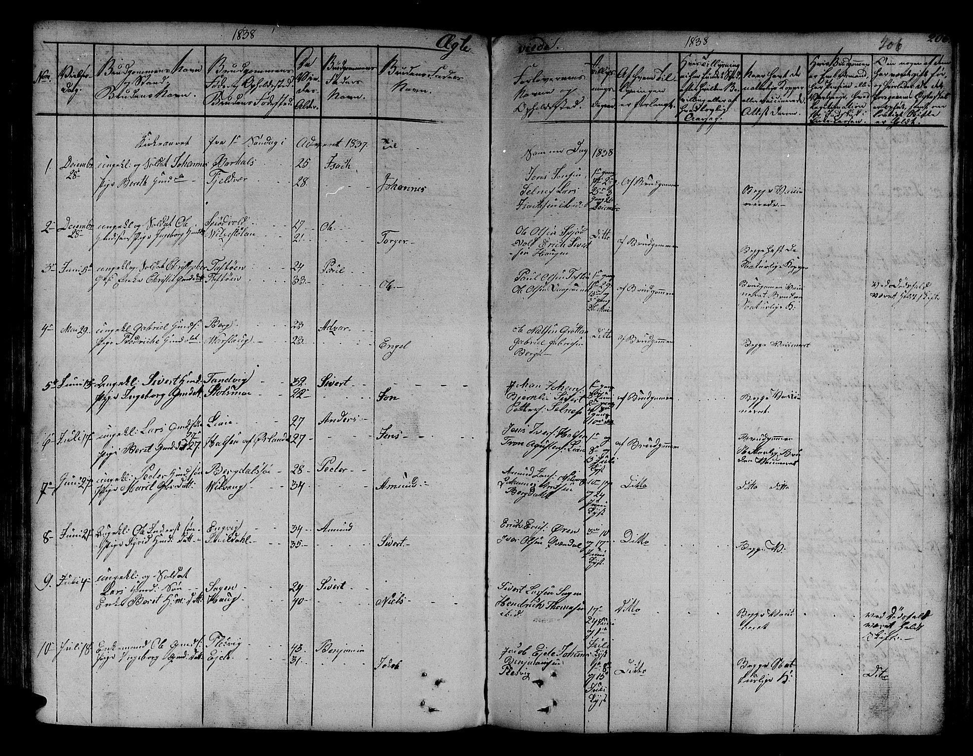 SAT, Ministerialprotokoller, klokkerbøker og fødselsregistre - Sør-Trøndelag, 630/L0492: Ministerialbok nr. 630A05, 1830-1840, s. 206