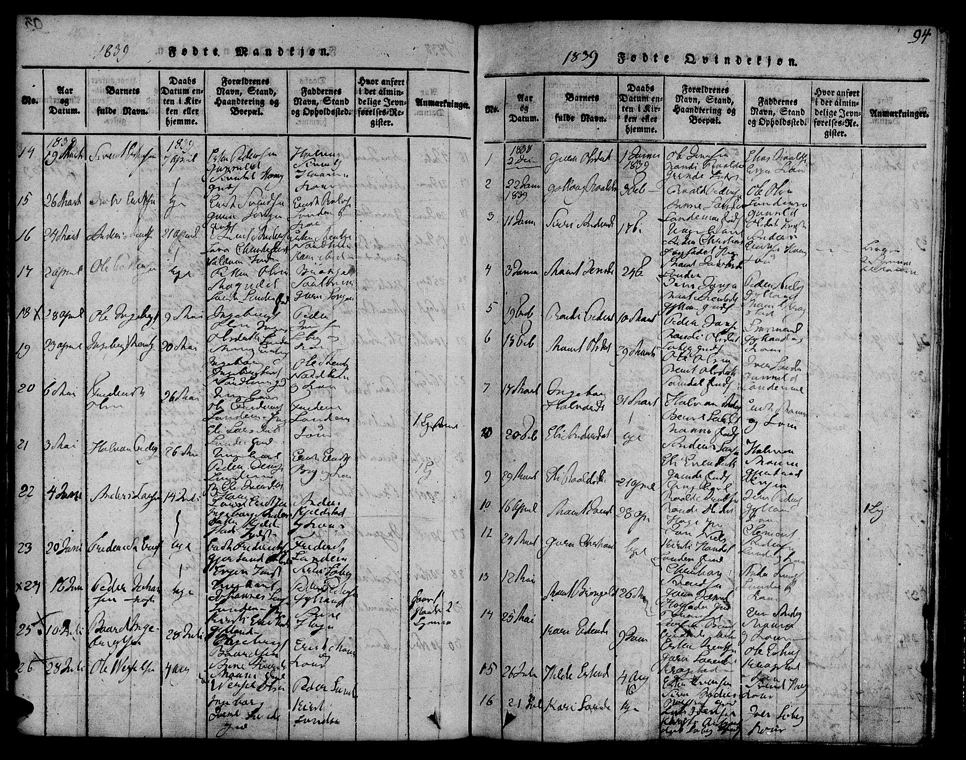 SAT, Ministerialprotokoller, klokkerbøker og fødselsregistre - Sør-Trøndelag, 692/L1102: Ministerialbok nr. 692A02, 1816-1842, s. 94