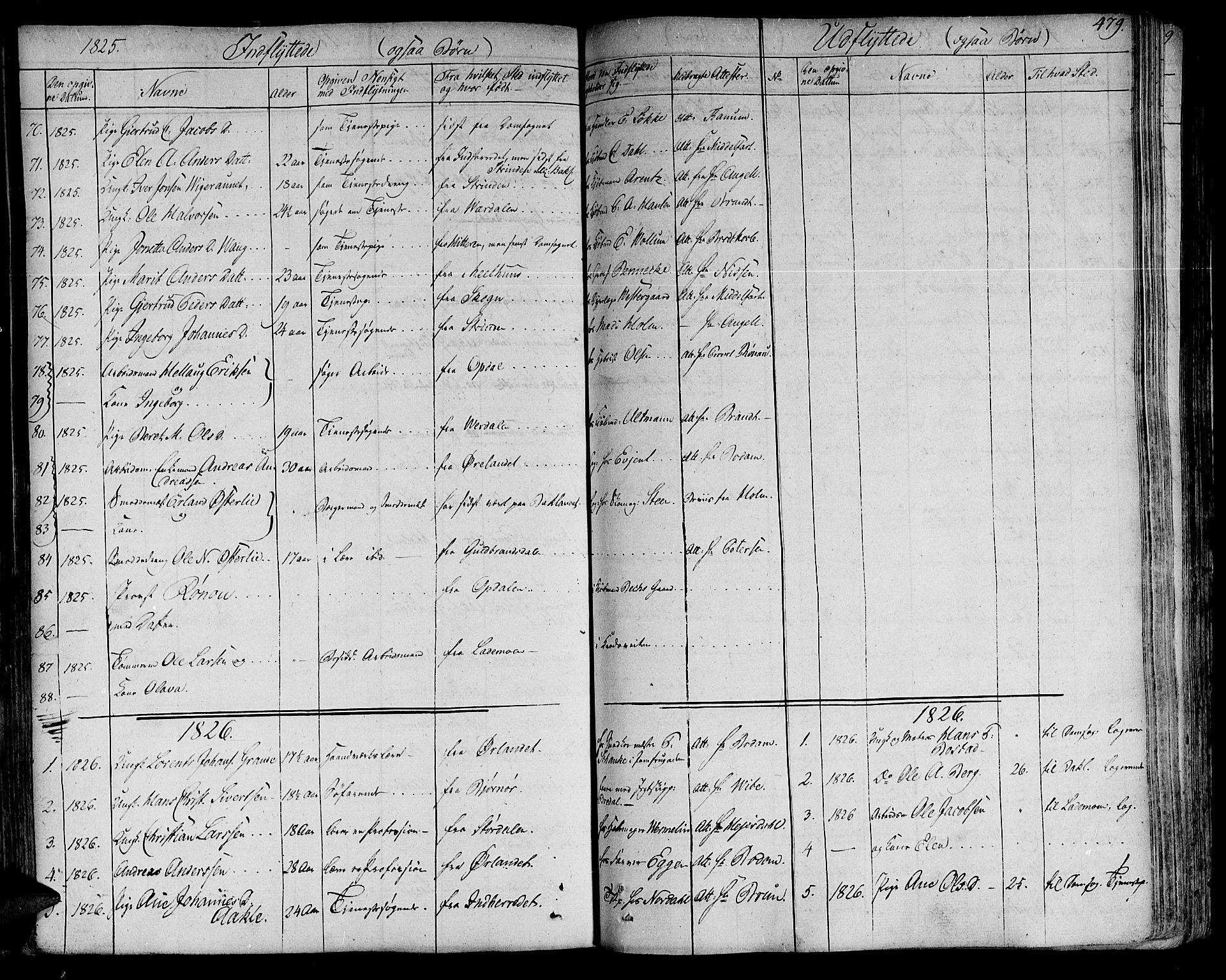SAT, Ministerialprotokoller, klokkerbøker og fødselsregistre - Sør-Trøndelag, 602/L0109: Ministerialbok nr. 602A07, 1821-1840, s. 479