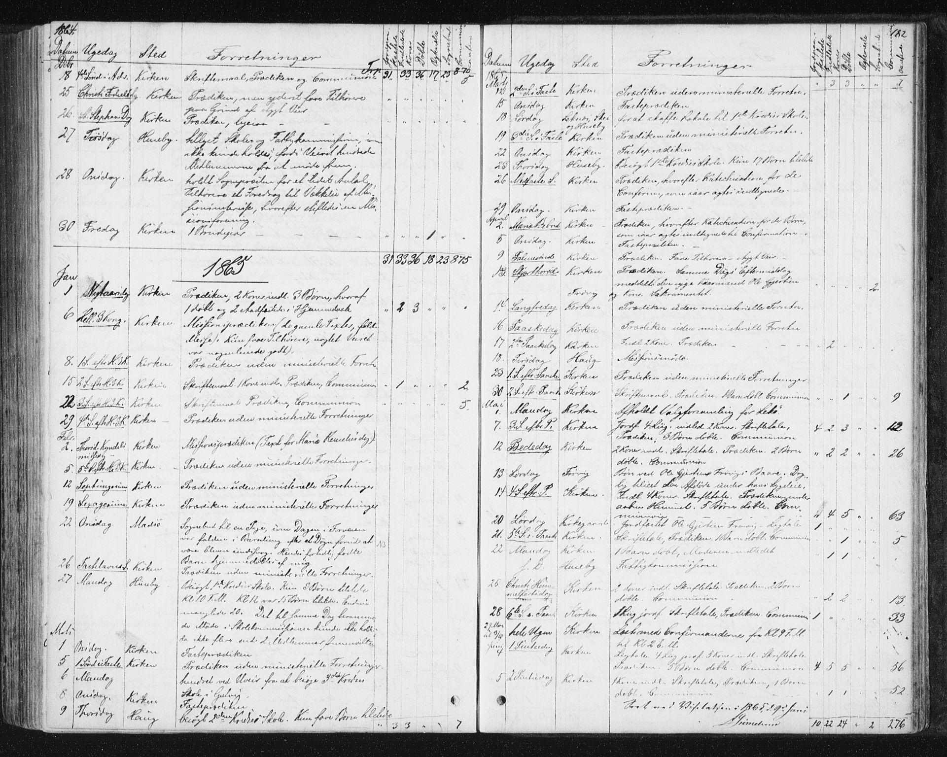 SAT, Ministerialprotokoller, klokkerbøker og fødselsregistre - Nord-Trøndelag, 788/L0696: Ministerialbok nr. 788A03, 1863-1877, s. 182