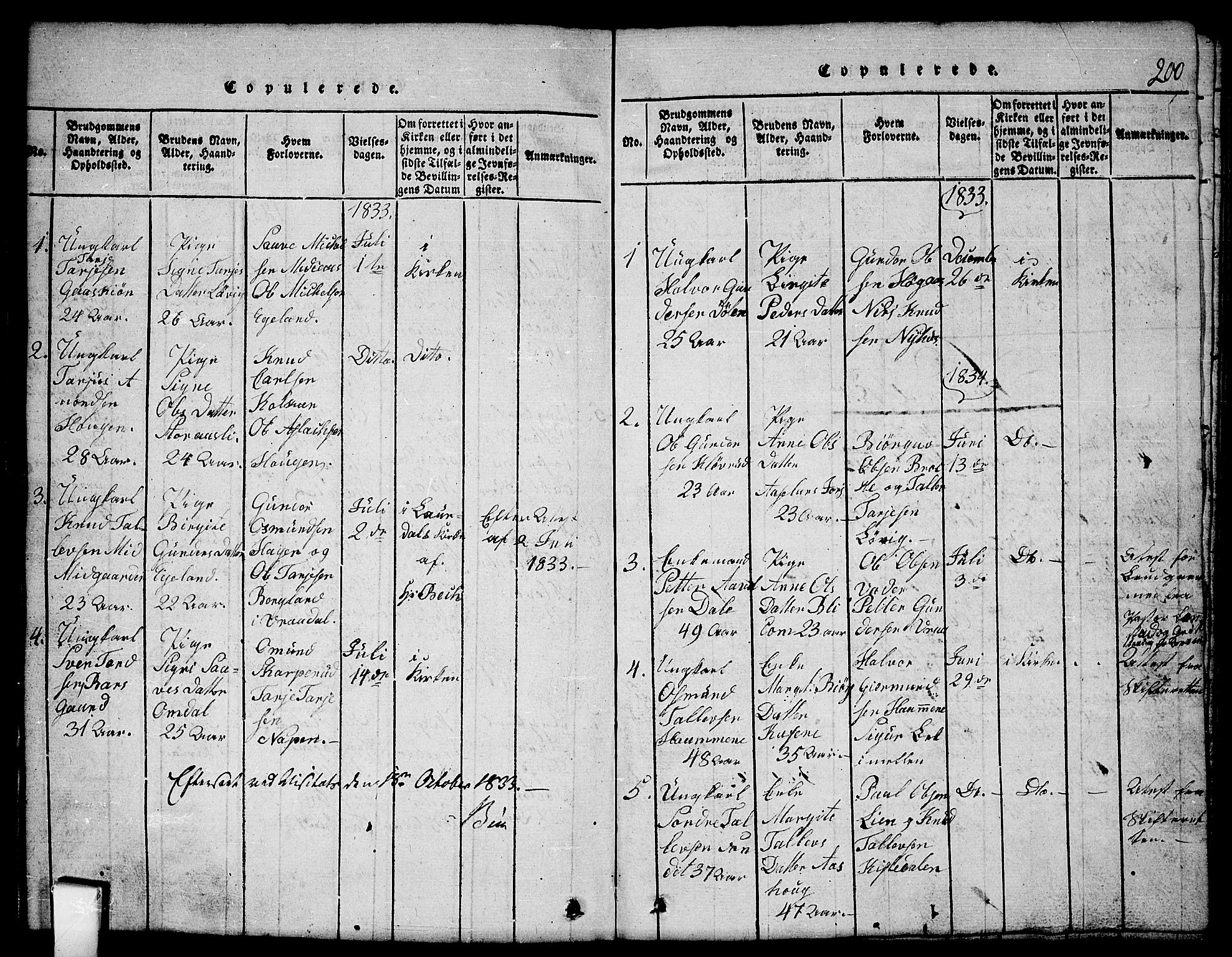 SAKO, Mo kirkebøker, G/Gb/L0001: Klokkerbok nr. II 1, 1814-1843, s. 200