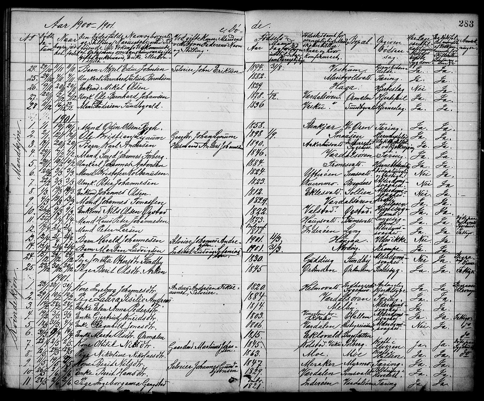 SAT, Ministerialprotokoller, klokkerbøker og fødselsregistre - Nord-Trøndelag, 723/L0257: Klokkerbok nr. 723C05, 1890-1907, s. 283