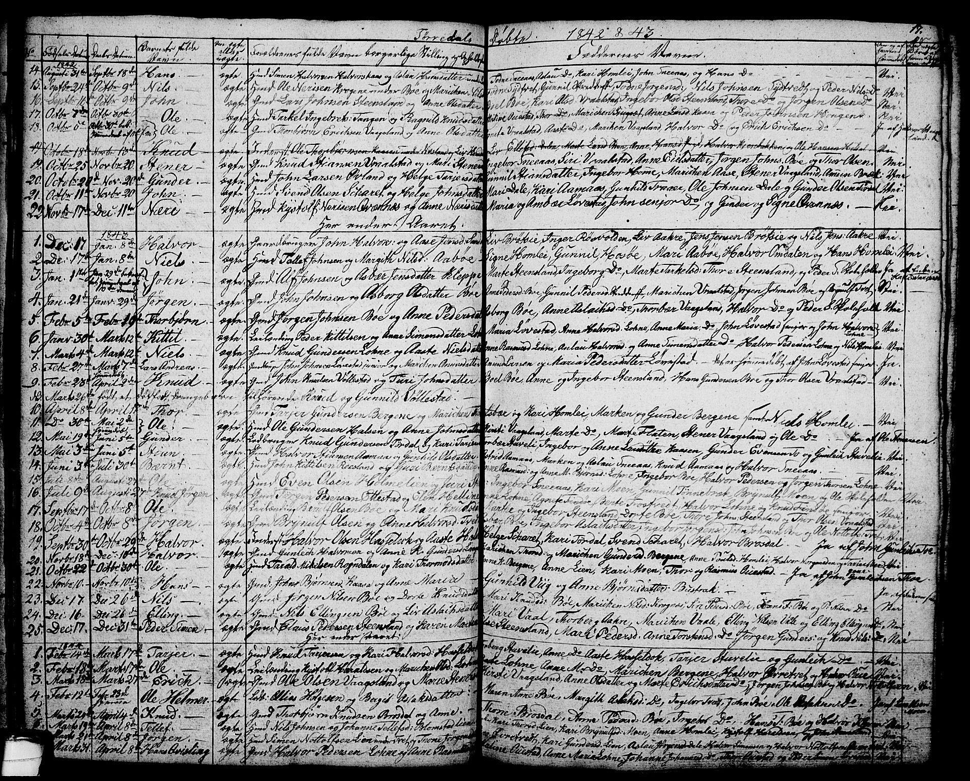 SAKO, Drangedal kirkebøker, G/Ga/L0001: Klokkerbok nr. I 1 /2, 1814-1856, s. 17