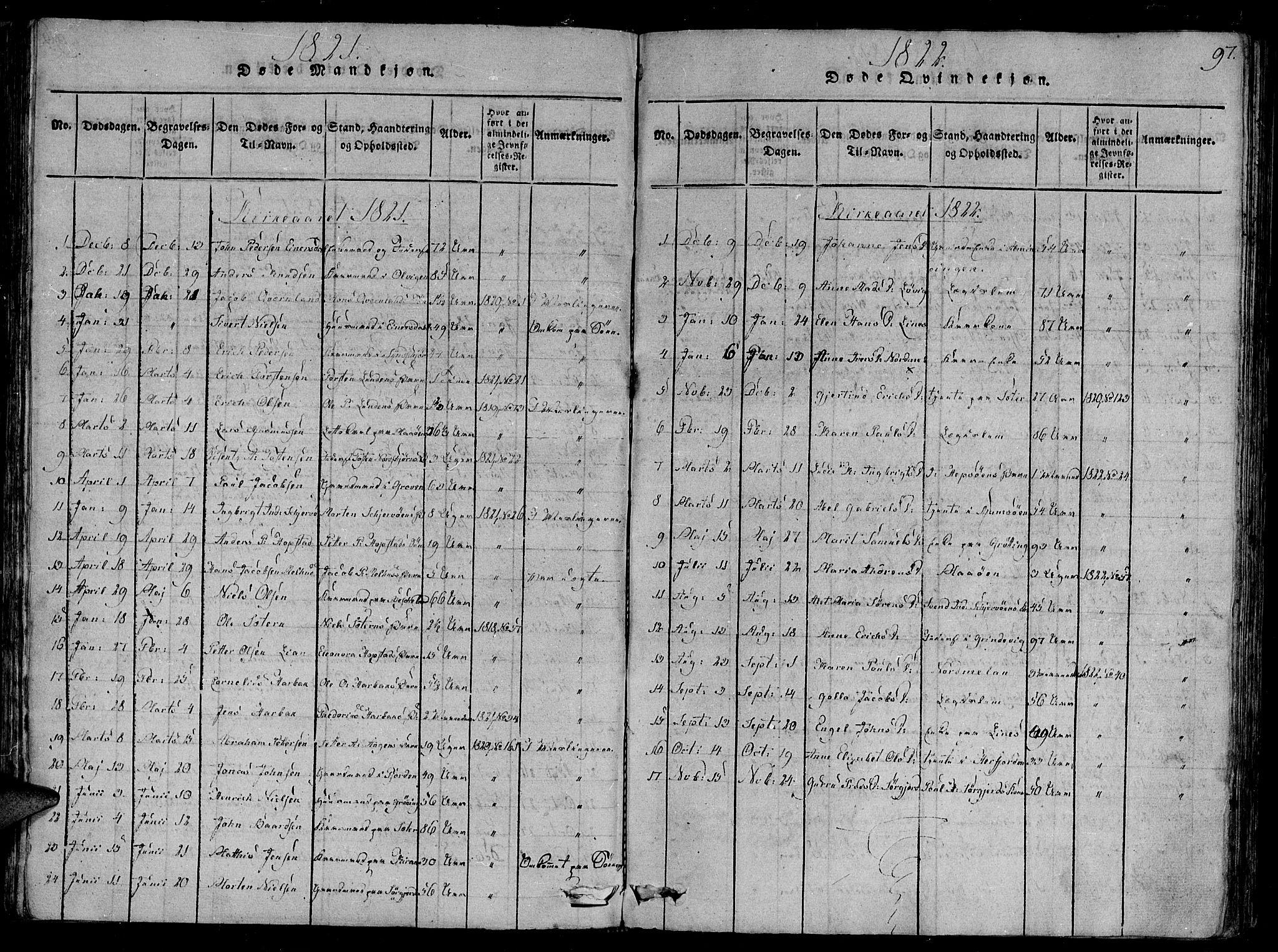 SAT, Ministerialprotokoller, klokkerbøker og fødselsregistre - Sør-Trøndelag, 657/L0702: Ministerialbok nr. 657A03, 1818-1831, s. 97