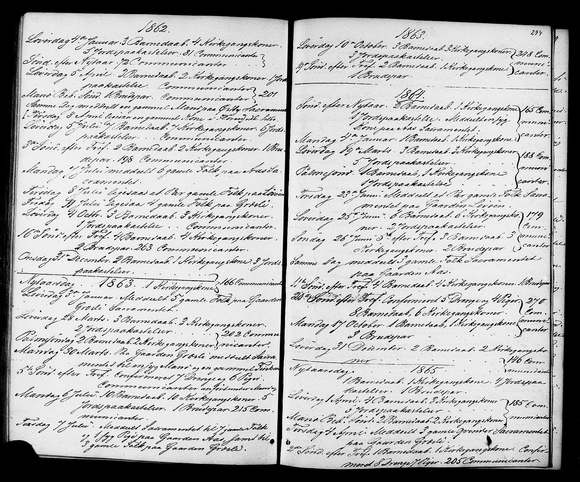 SAT, Ministerialprotokoller, klokkerbøker og fødselsregistre - Sør-Trøndelag, 698/L1163: Ministerialbok nr. 698A01, 1862-1887, s. 234