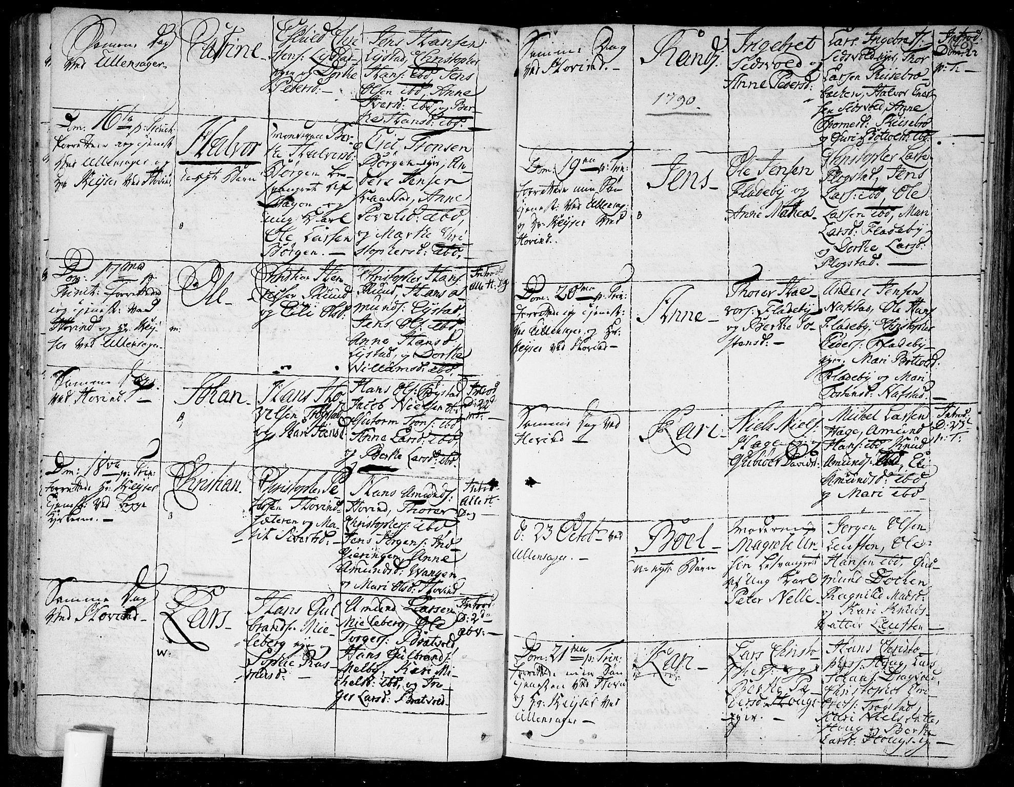 SAO, Ullensaker prestekontor Kirkebøker, F/Fa/L0007: Ministerialbok nr. I 7, 1786-1815, s. 40