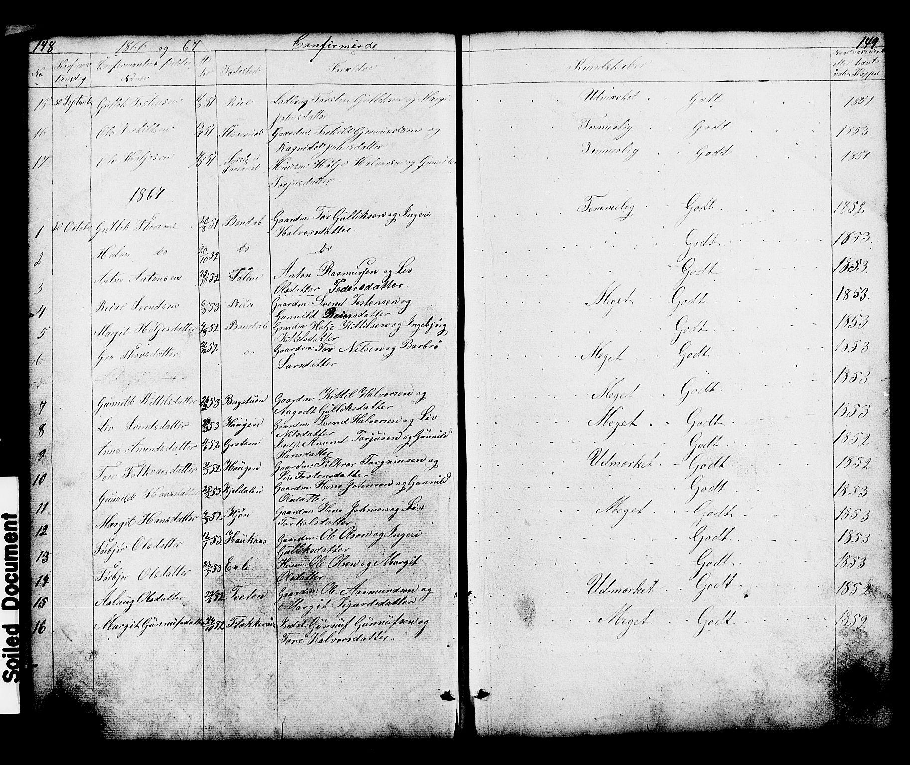 SAKO, Hjartdal kirkebøker, G/Gc/L0002: Klokkerbok nr. III 2, 1854-1890, s. 148-149