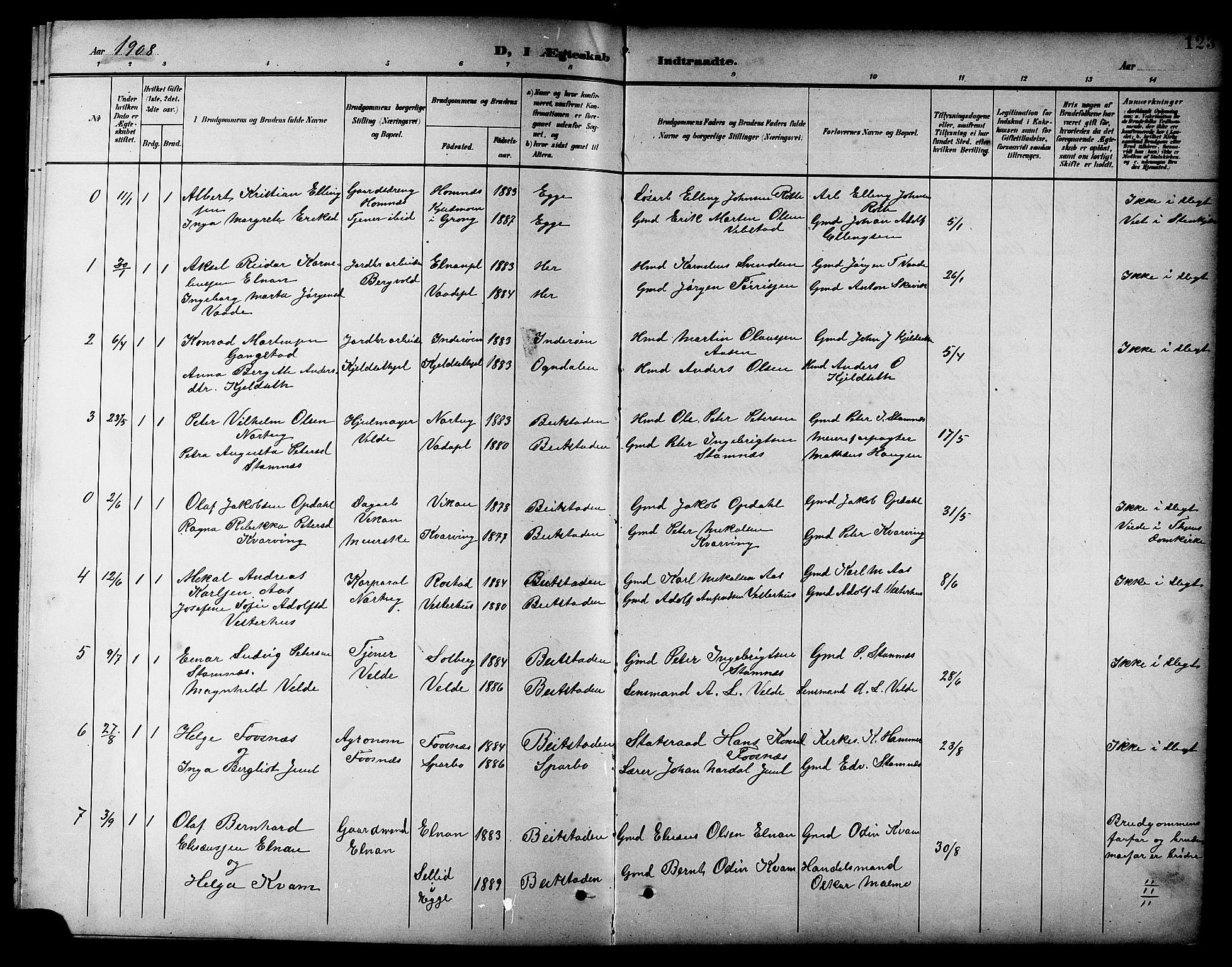 SAT, Ministerialprotokoller, klokkerbøker og fødselsregistre - Nord-Trøndelag, 741/L0401: Klokkerbok nr. 741C02, 1899-1911, s. 123