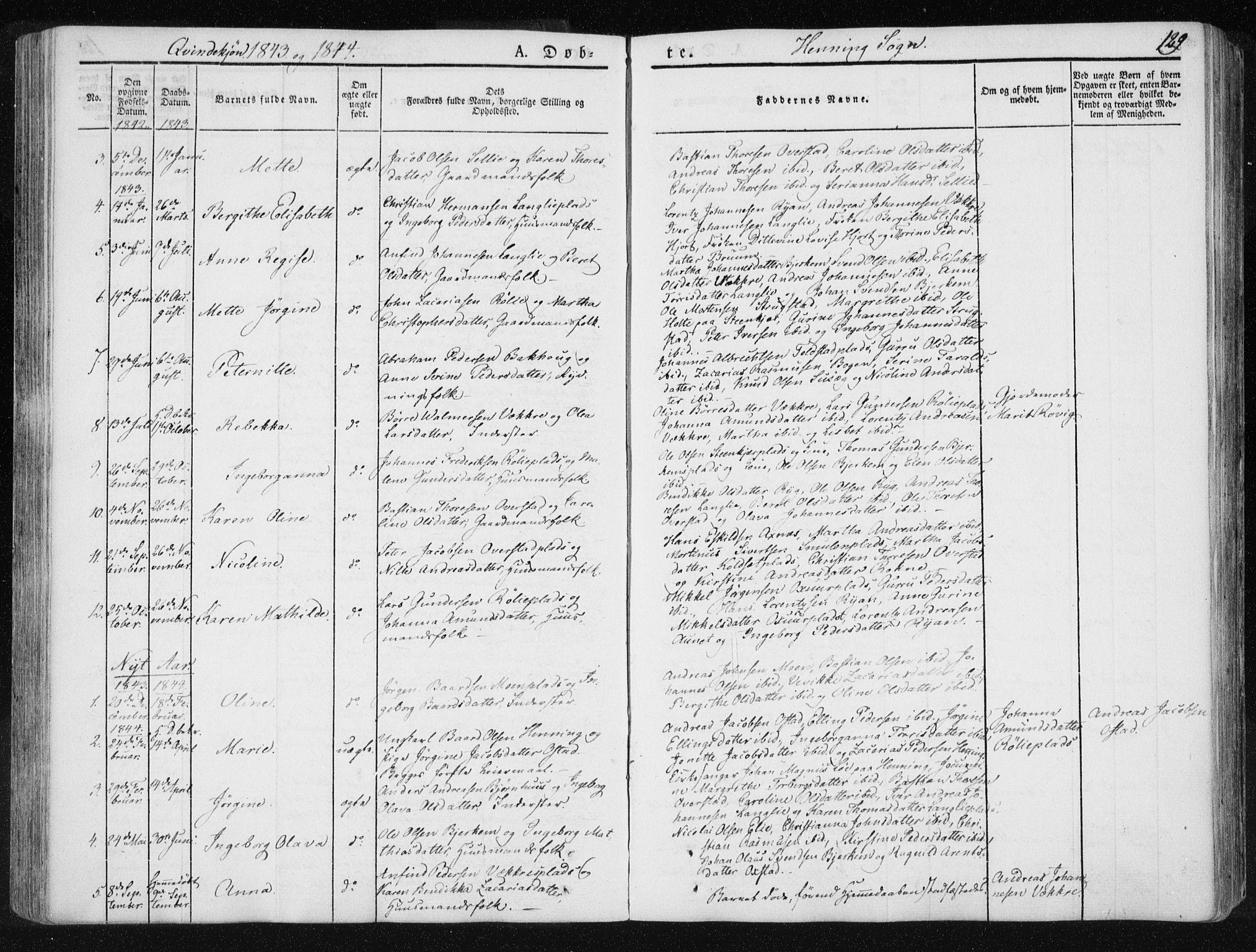 SAT, Ministerialprotokoller, klokkerbøker og fødselsregistre - Nord-Trøndelag, 735/L0339: Ministerialbok nr. 735A06 /3, 1836-1848, s. 129