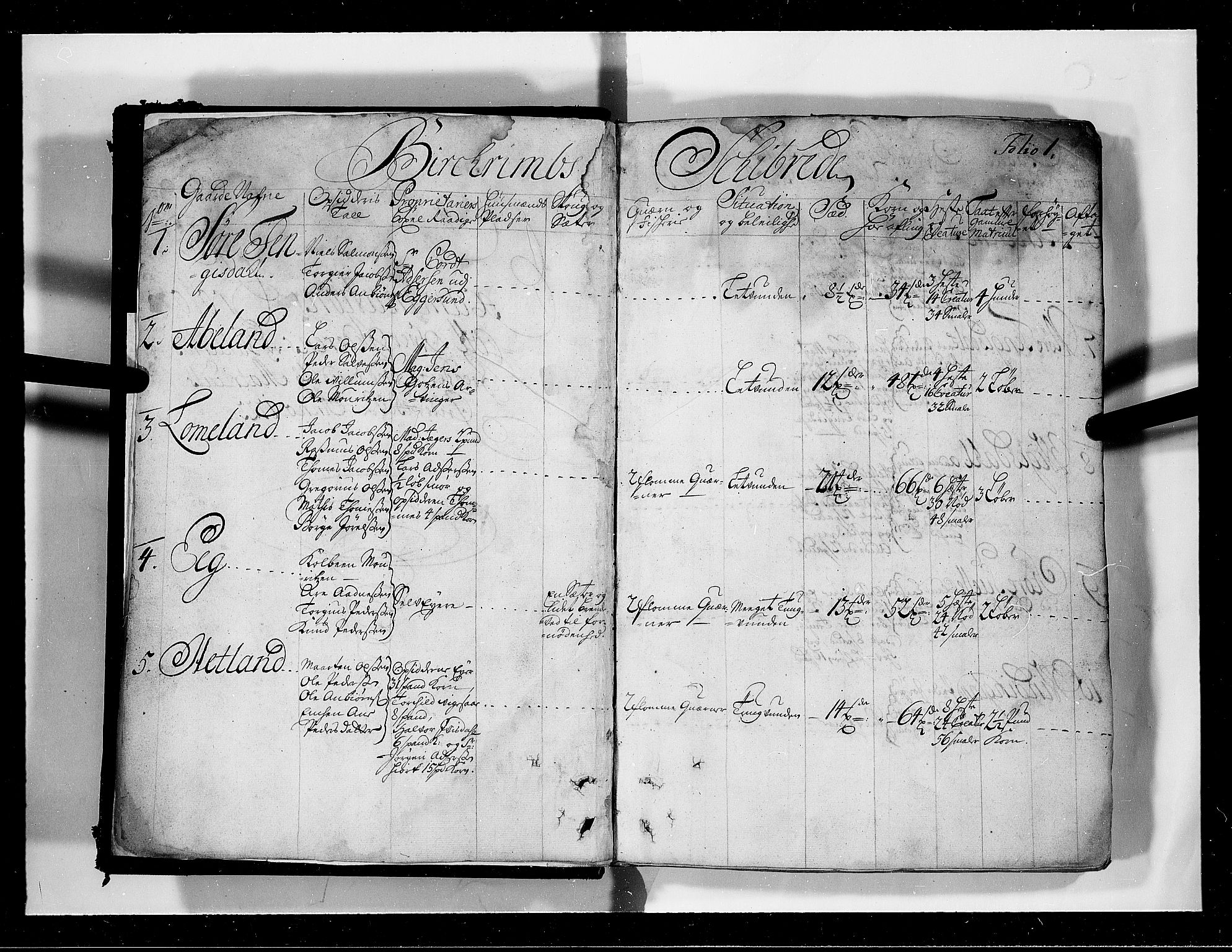 RA, Rentekammeret inntil 1814, Realistisk ordnet avdeling, N/Nb/Nbf/L0131: Jæren og Dalane eksaminasjonsprotokoll, 1723, s. 1a