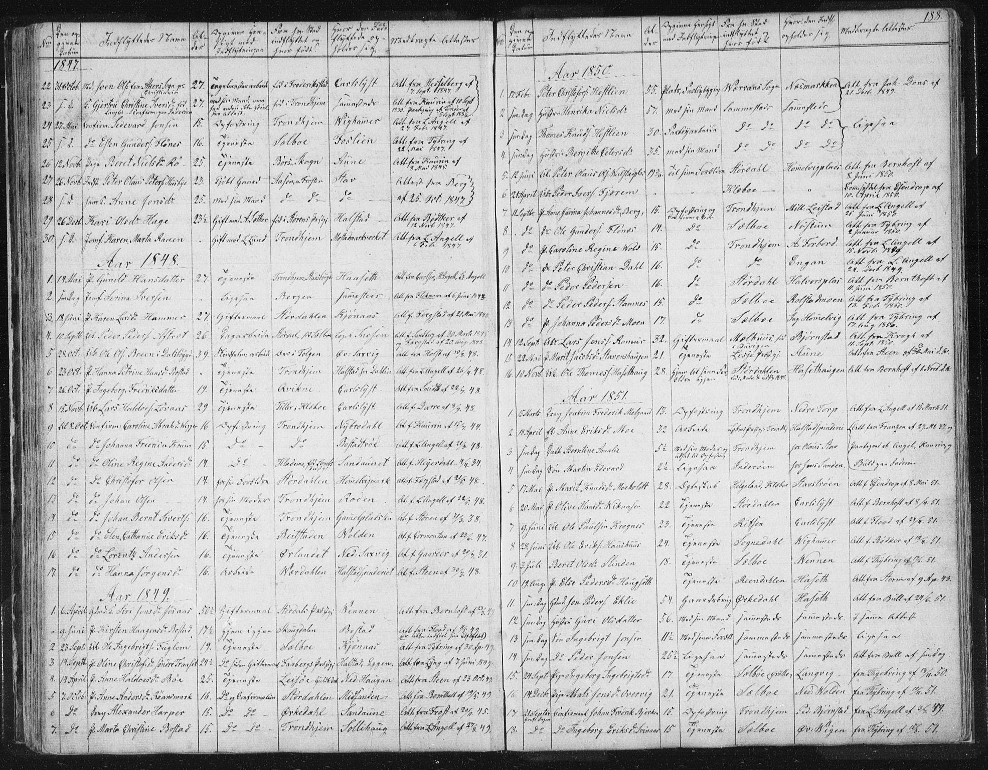 SAT, Ministerialprotokoller, klokkerbøker og fødselsregistre - Sør-Trøndelag, 616/L0406: Ministerialbok nr. 616A03, 1843-1879, s. 188