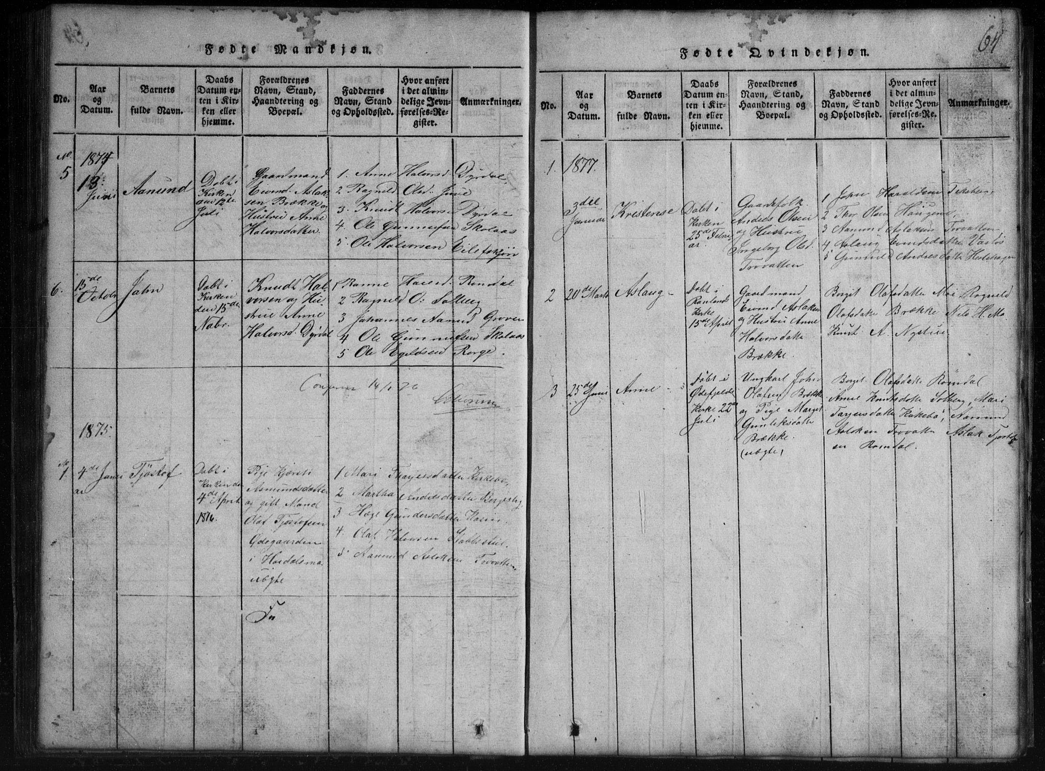 SAKO, Rauland kirkebøker, G/Gb/L0001: Klokkerbok nr. II 1, 1815-1886, s. 64