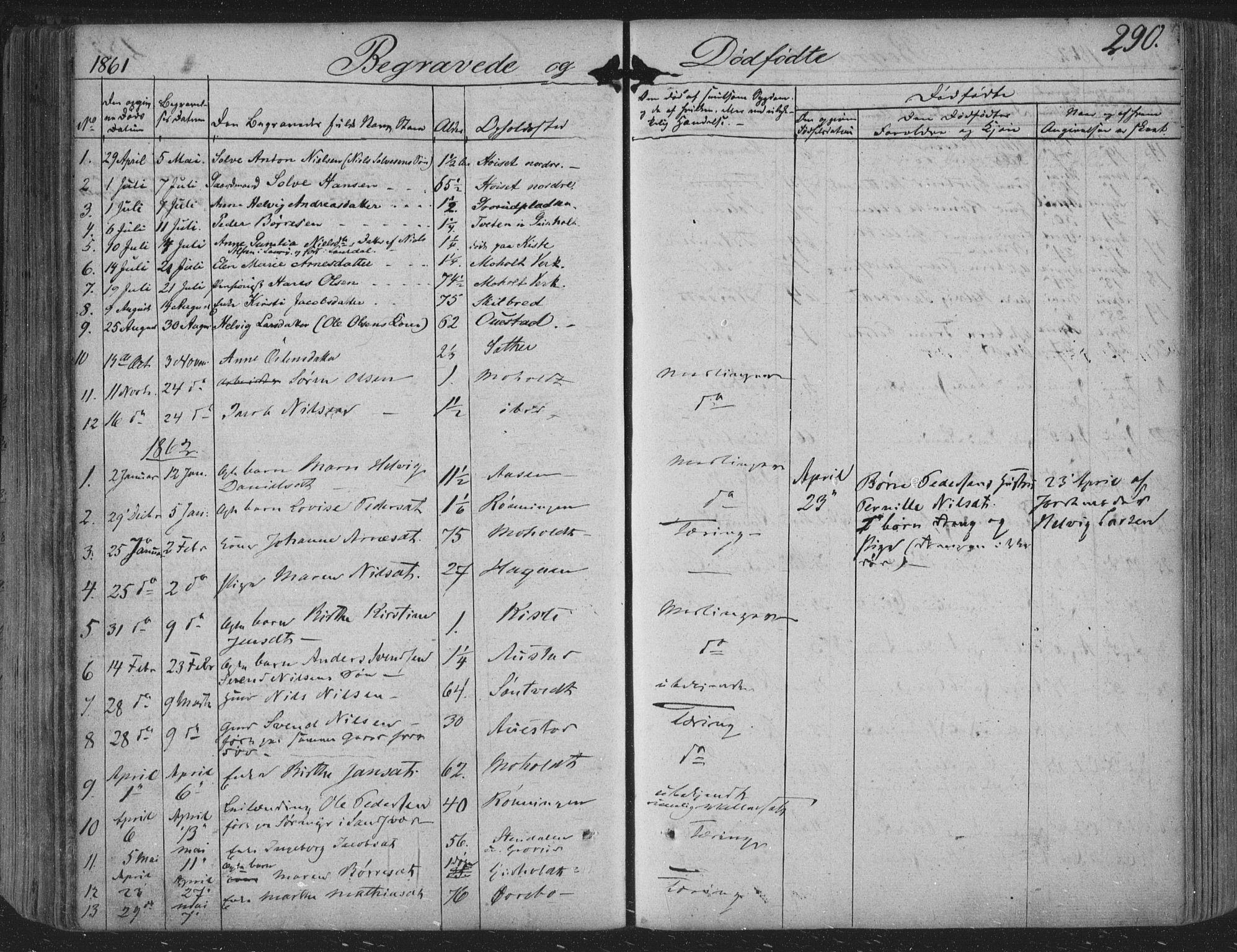 SAKO, Siljan kirkebøker, F/Fa/L0001: Ministerialbok nr. 1, 1831-1870, s. 290