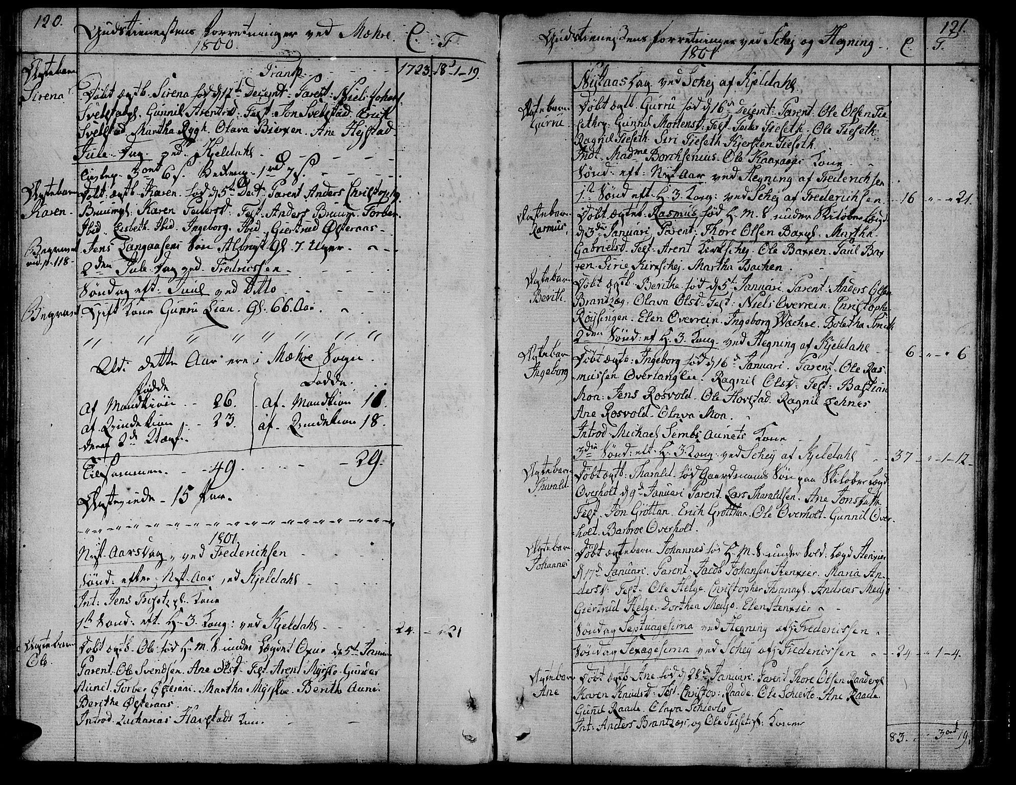 SAT, Ministerialprotokoller, klokkerbøker og fødselsregistre - Nord-Trøndelag, 735/L0332: Ministerialbok nr. 735A03, 1795-1816, s. 120-121
