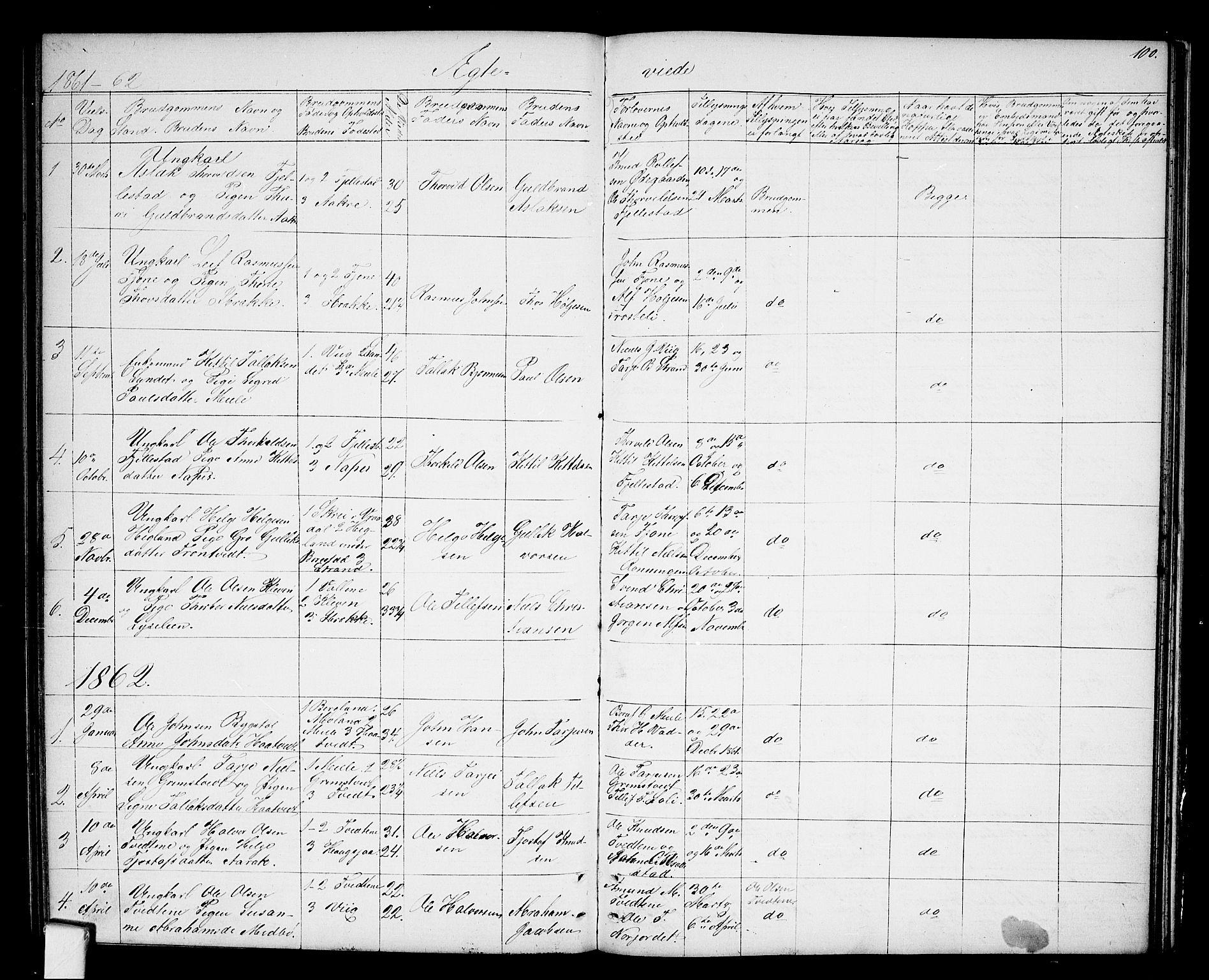 SAKO, Nissedal kirkebøker, G/Ga/L0002: Klokkerbok nr. I 2, 1861-1887, s. 100