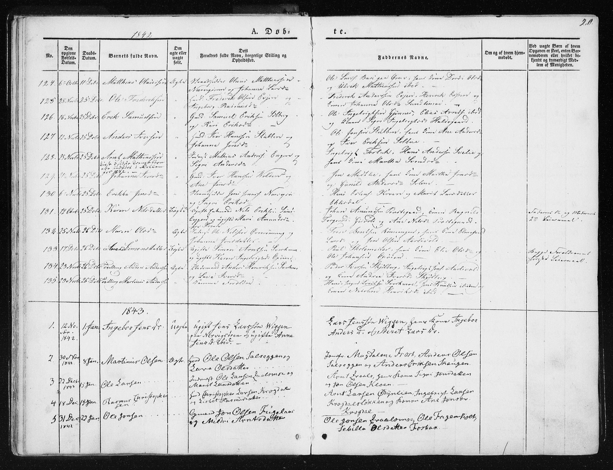 SAT, Ministerialprotokoller, klokkerbøker og fødselsregistre - Sør-Trøndelag, 668/L0805: Ministerialbok nr. 668A05, 1840-1853, s. 20
