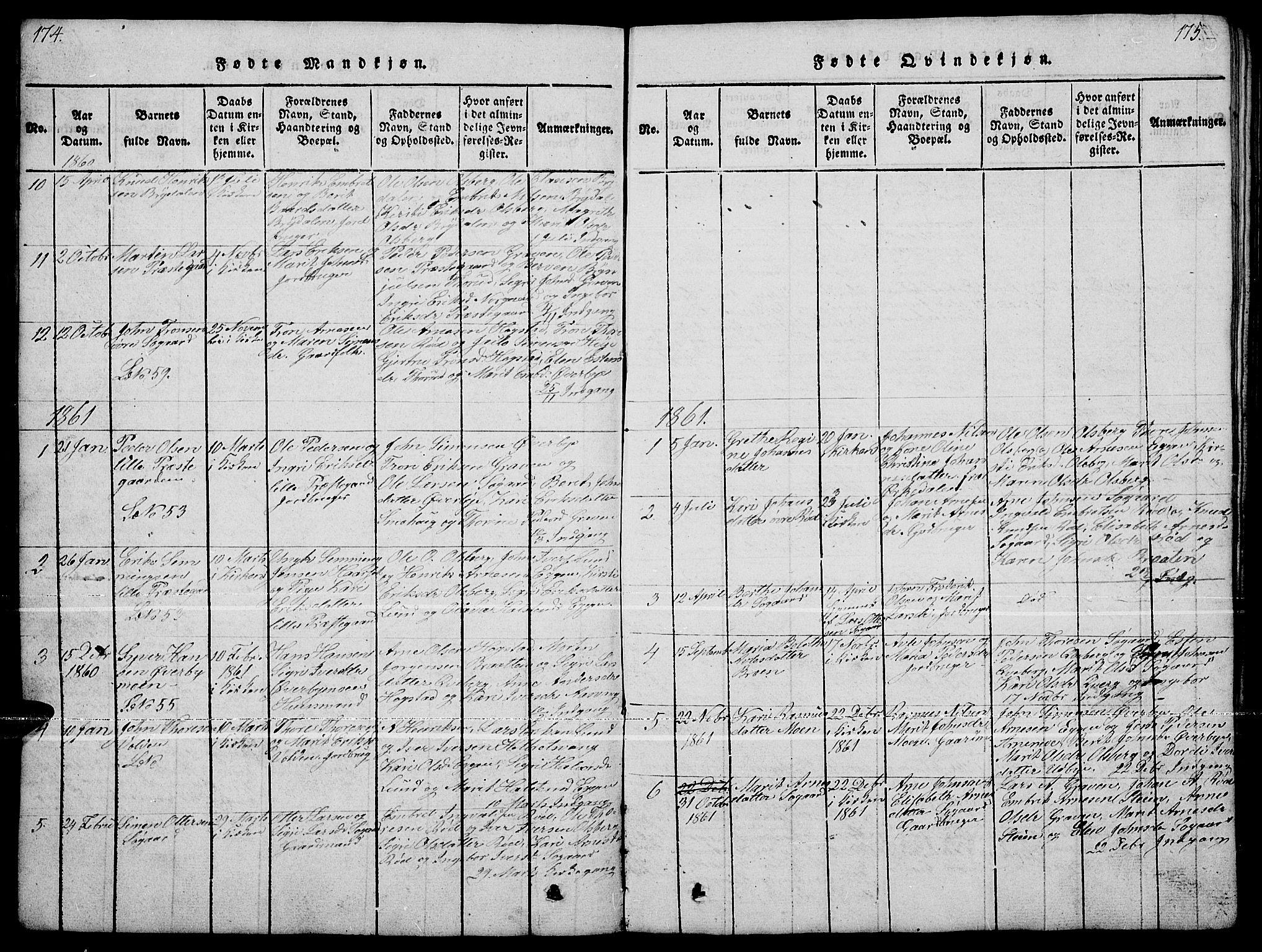 SAH, Tynset prestekontor, Klokkerbok nr. 4, 1814-1879, s. 174-175