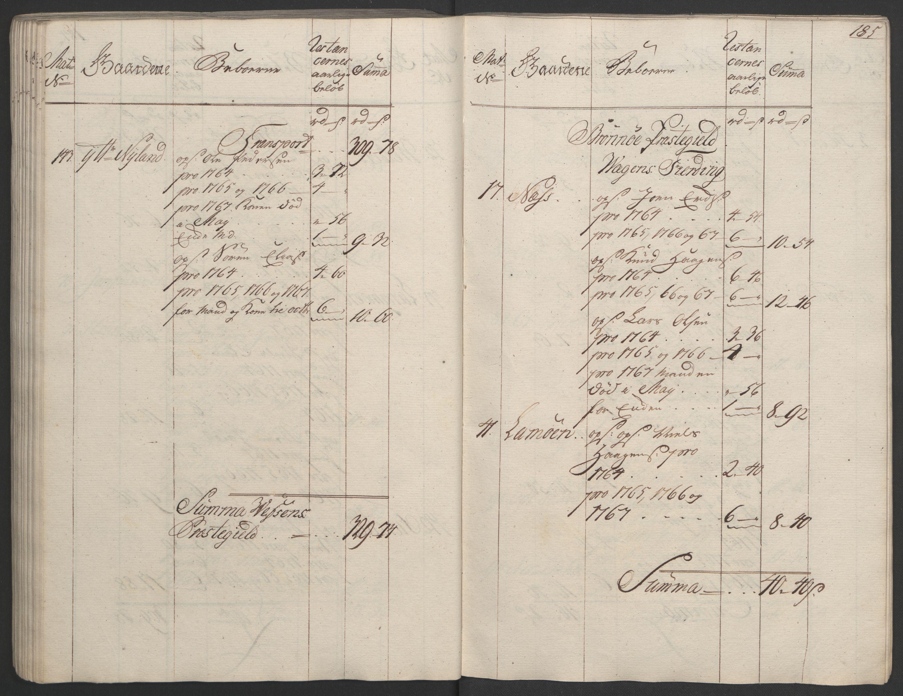 RA, Rentekammeret inntil 1814, Realistisk ordnet avdeling, Ol/L0023: [Gg 10]: Ekstraskatten, 23.09.1762. Helgeland (restanseregister), 1767-1772, s. 182