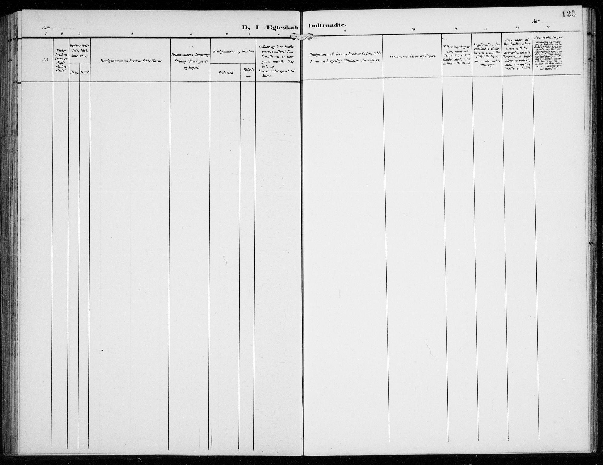 SAB, Ullensvang Sokneprestembete, H/Hab: Klokkerbok nr. F  1, 1902-1935, s. 125