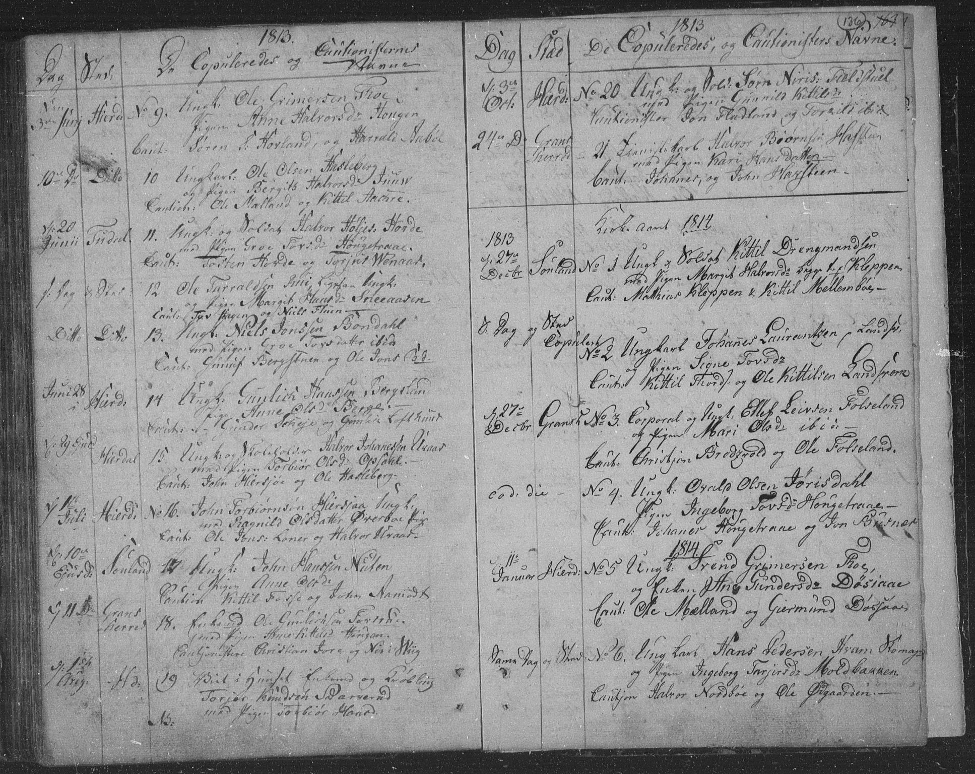 SAKO, Hjartdal kirkebøker, F/Fa/L0006: Ministerialbok nr. I 6, 1801-1814, s. 136