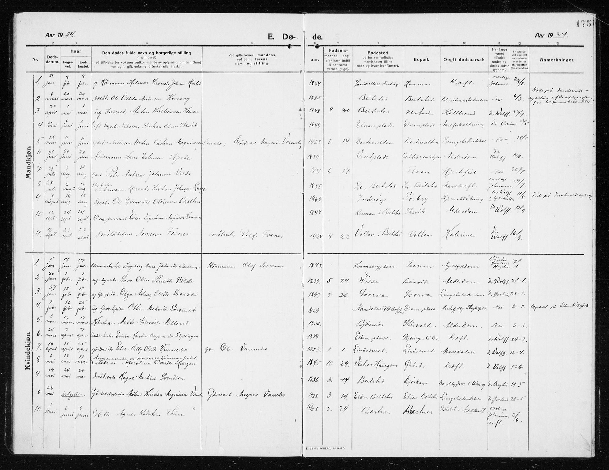 SAT, Ministerialprotokoller, klokkerbøker og fødselsregistre - Nord-Trøndelag, 741/L0402: Klokkerbok nr. 741C03, 1911-1926, s. 175