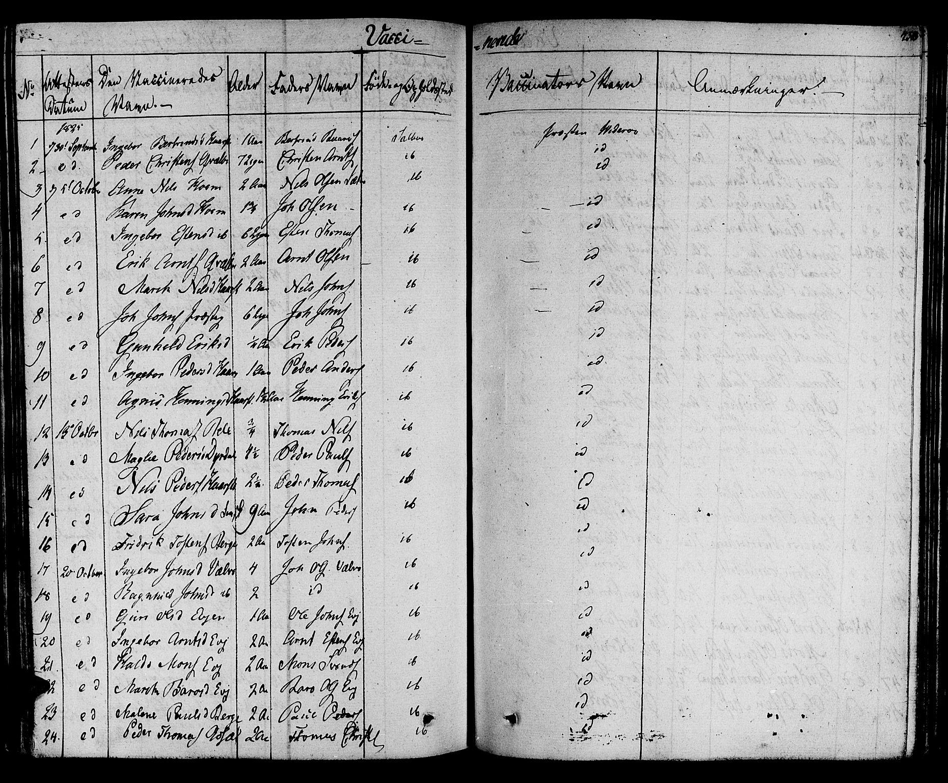 SAT, Ministerialprotokoller, klokkerbøker og fødselsregistre - Sør-Trøndelag, 695/L1143: Ministerialbok nr. 695A05 /1, 1824-1842, s. 433
