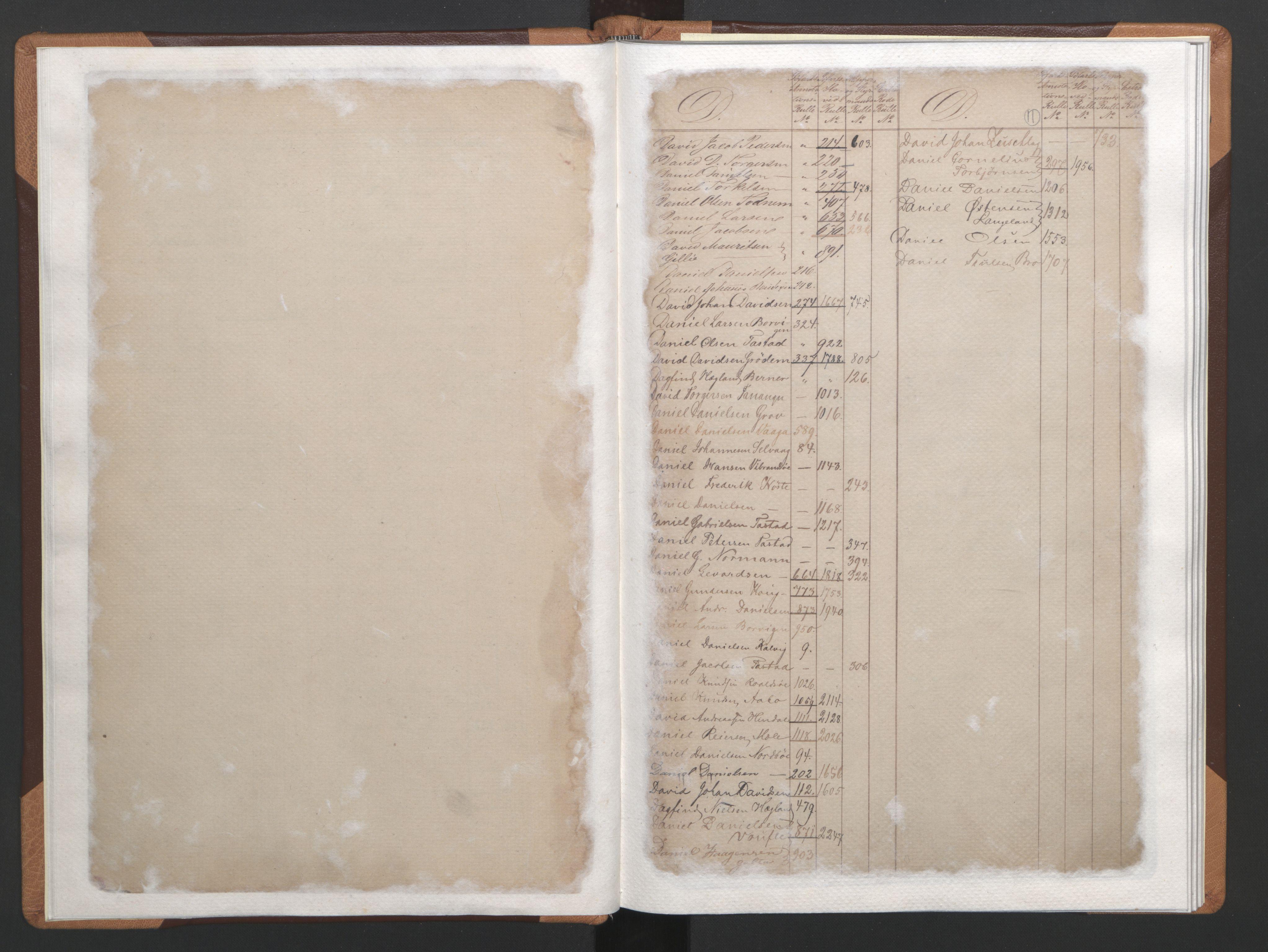 SAST, Stavanger sjømannskontor, F/Fb/Fba/L0002: Navneregister sjøfartsruller, 1860-1869, s. 12