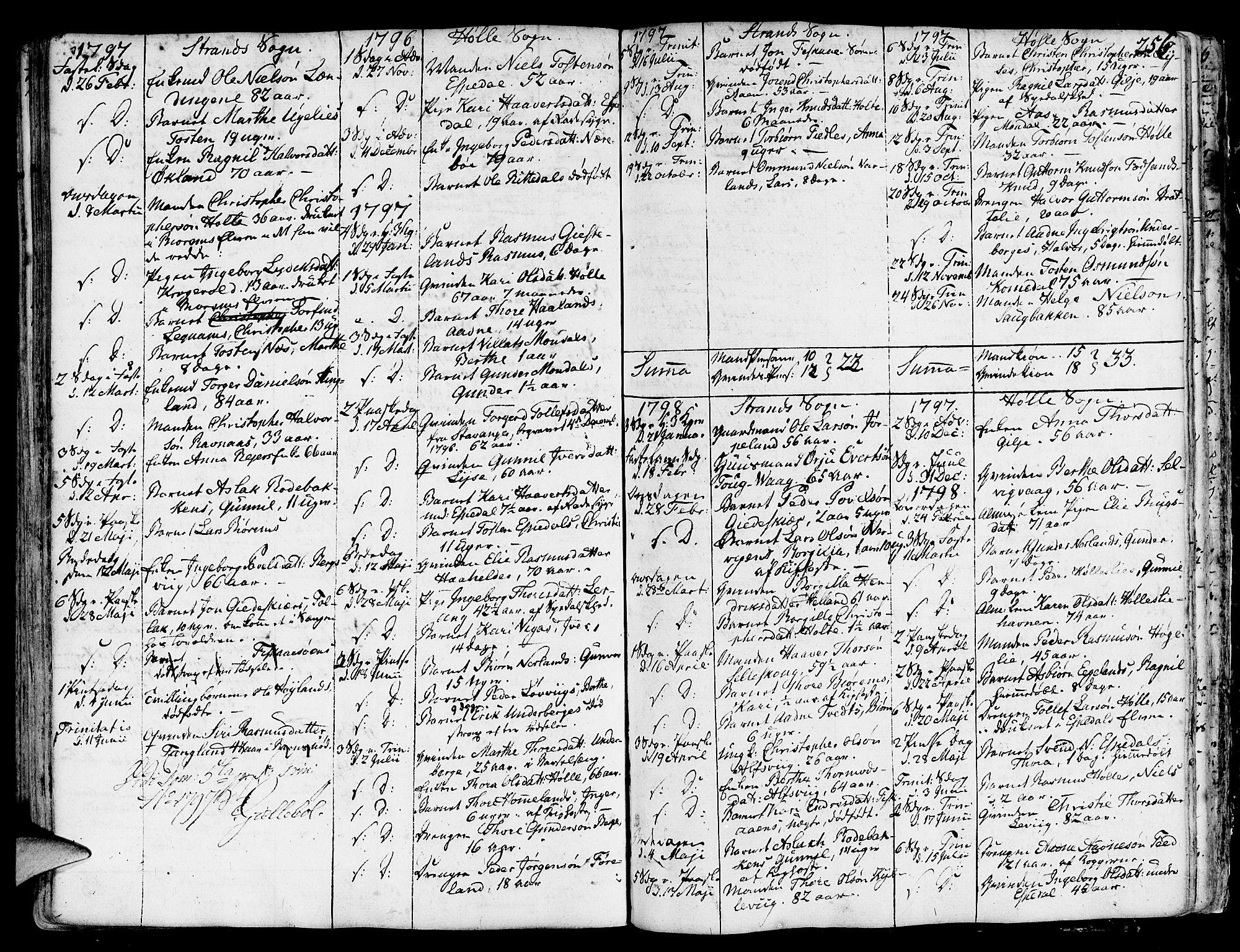 SAST, Strand sokneprestkontor, H/Ha/Haa/L0003: Ministerialbok nr. A 3, 1769-1816, s. 256