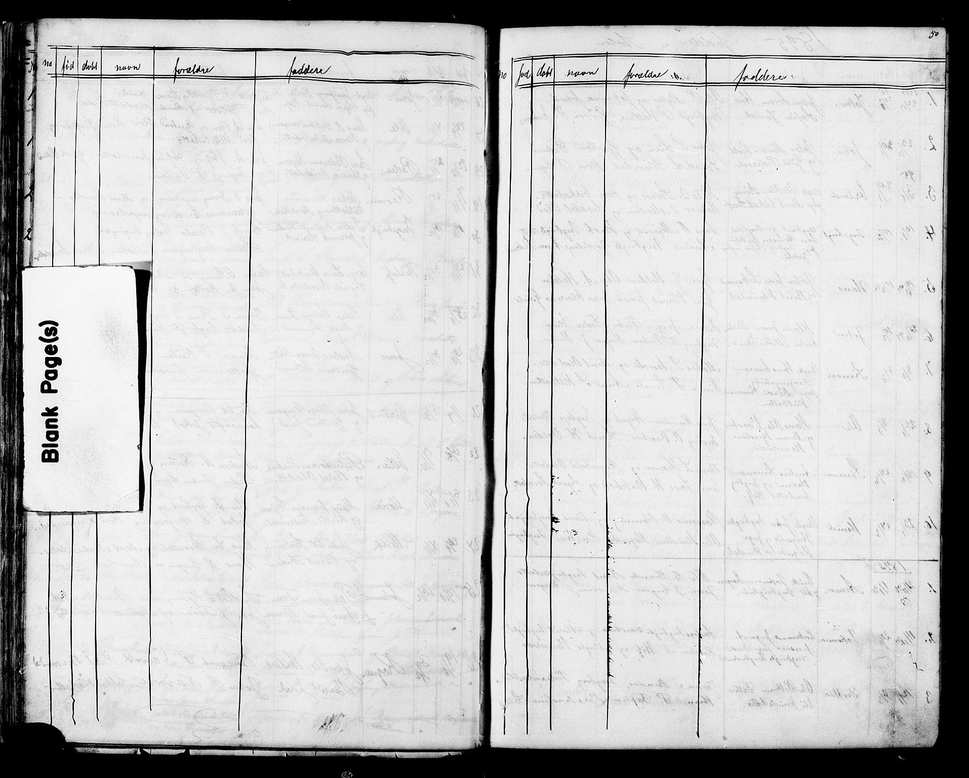 SAT, Ministerialprotokoller, klokkerbøker og fødselsregistre - Sør-Trøndelag, 686/L0985: Klokkerbok nr. 686C01, 1871-1933, s. 50